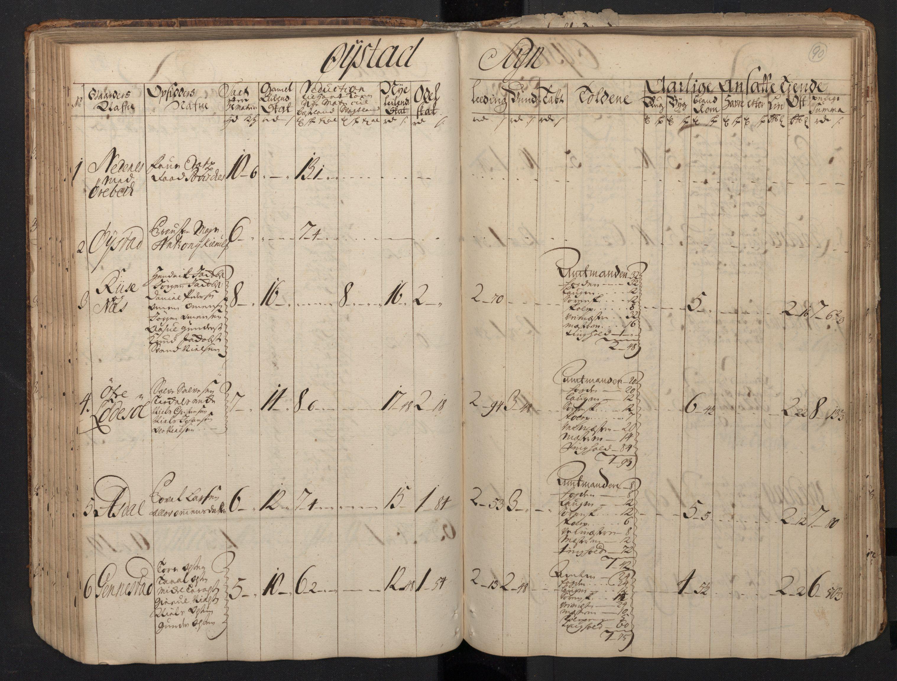 RA, Rentekammeret inntil 1814, Realistisk ordnet avdeling, N/Nb/Nbf/L0123: Nedenes matrikkelprotokoll, 1723, s. 89b-90a