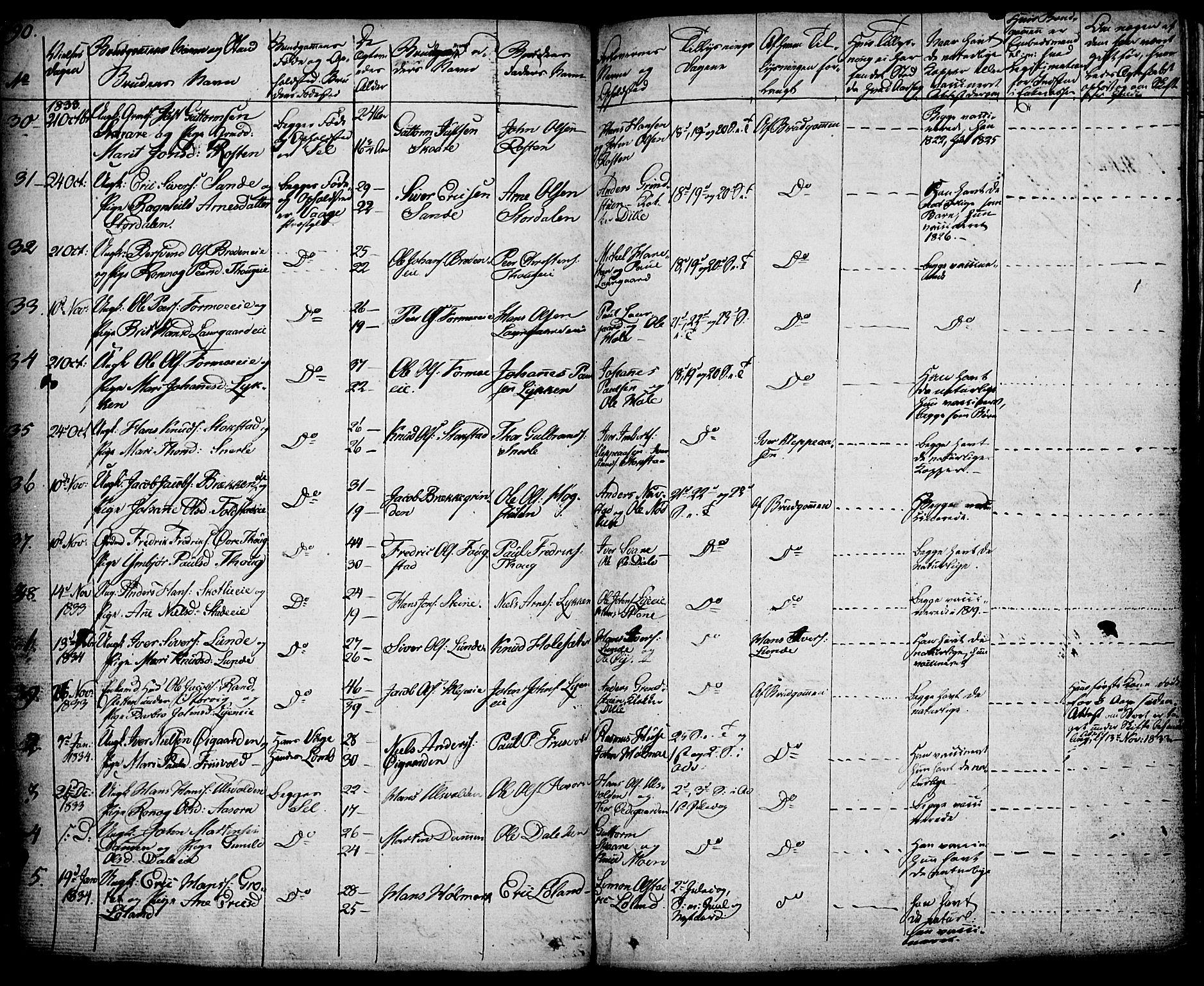 SAH, Vågå prestekontor, Ministerialbok nr. 4 /1, 1827-1842, s. 190