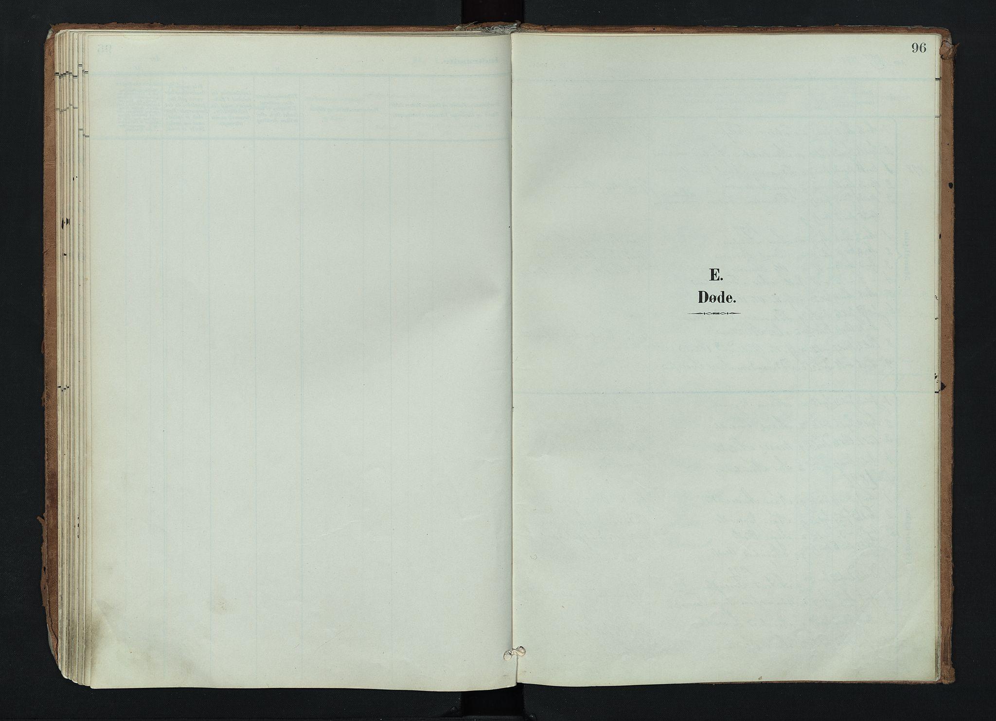 SAH, Nord-Aurdal prestekontor, Ministerialbok nr. 17, 1897-1926, s. 96