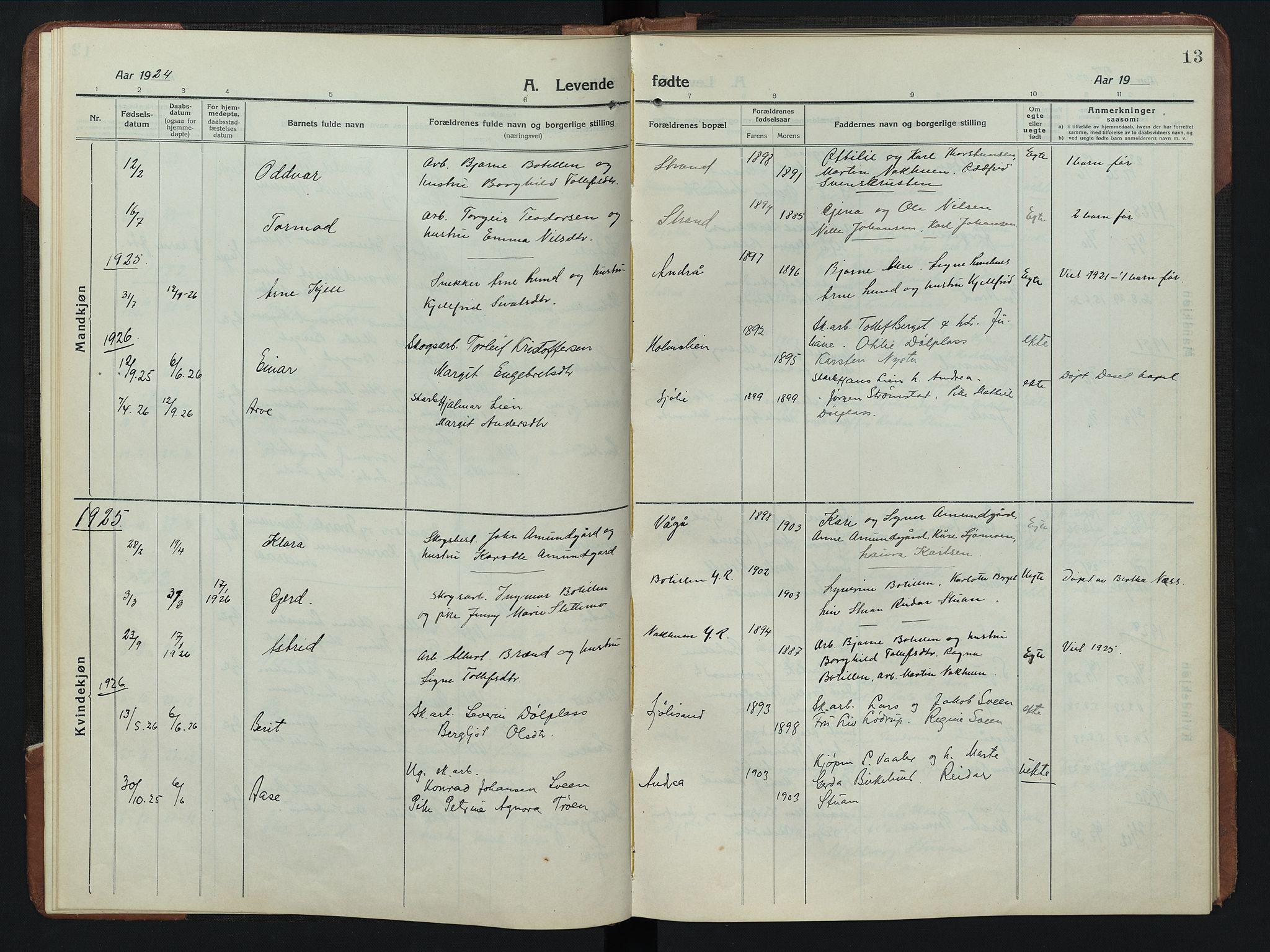 SAH, Rendalen prestekontor, H/Ha/Hab/L0008: Klokkerbok nr. 8, 1914-1948, s. 13