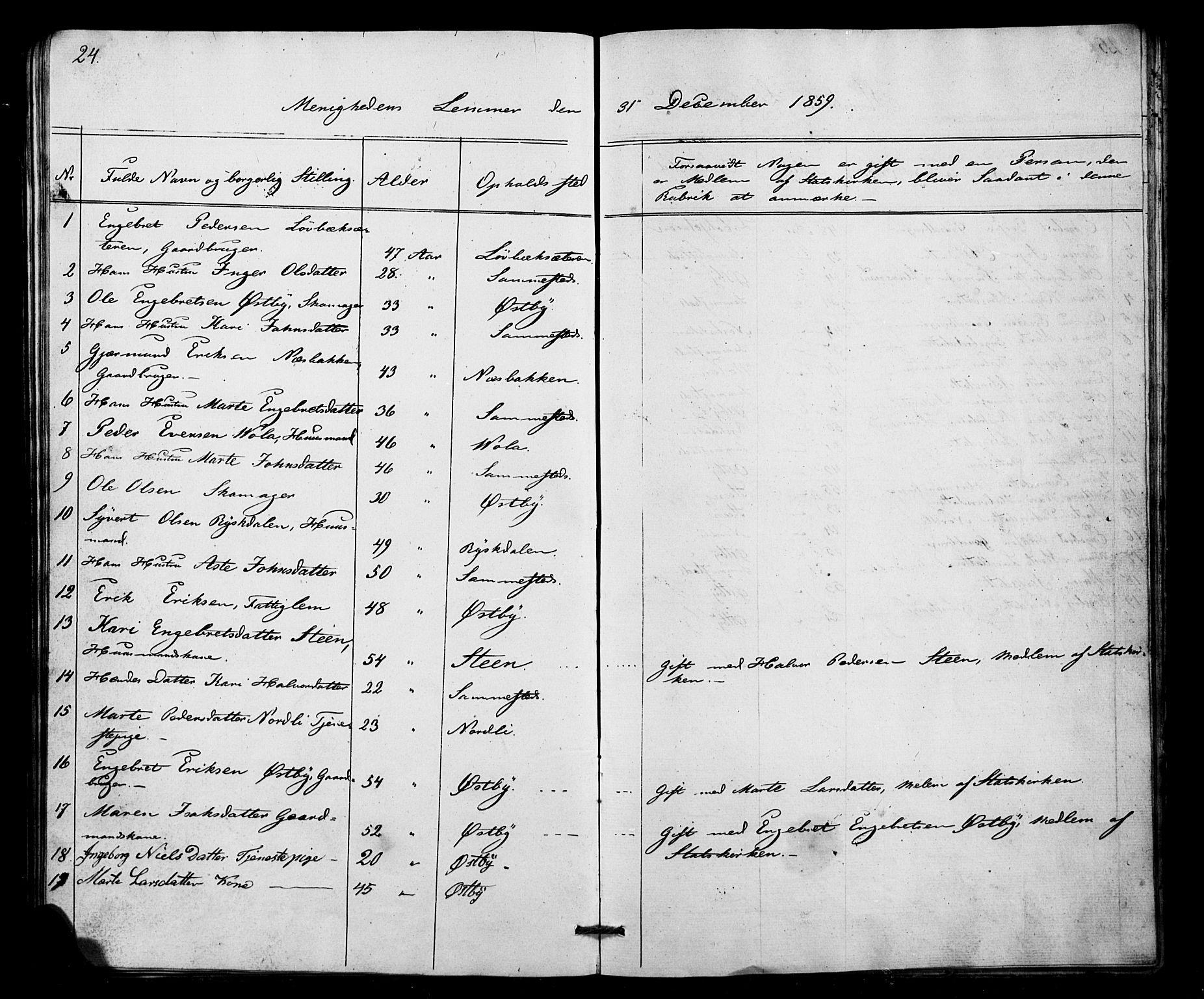 SAH, Misjonsforbundet, 01/L0001: Dissenterprotokoll nr. 1, 1858-1881, s. 24