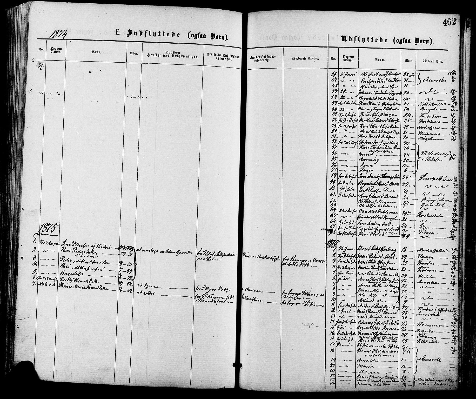 SAH, Nord-Fron prestekontor, Ministerialbok nr. 2, 1865-1883, s. 462