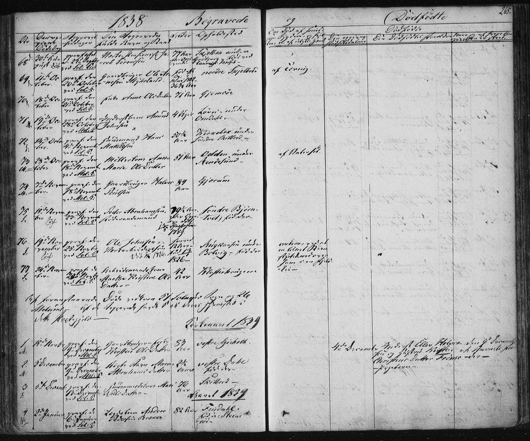 SAKO, Solum kirkebøker, F/Fa/L0005: Ministerialbok nr. I 5, 1833-1843, s. 265