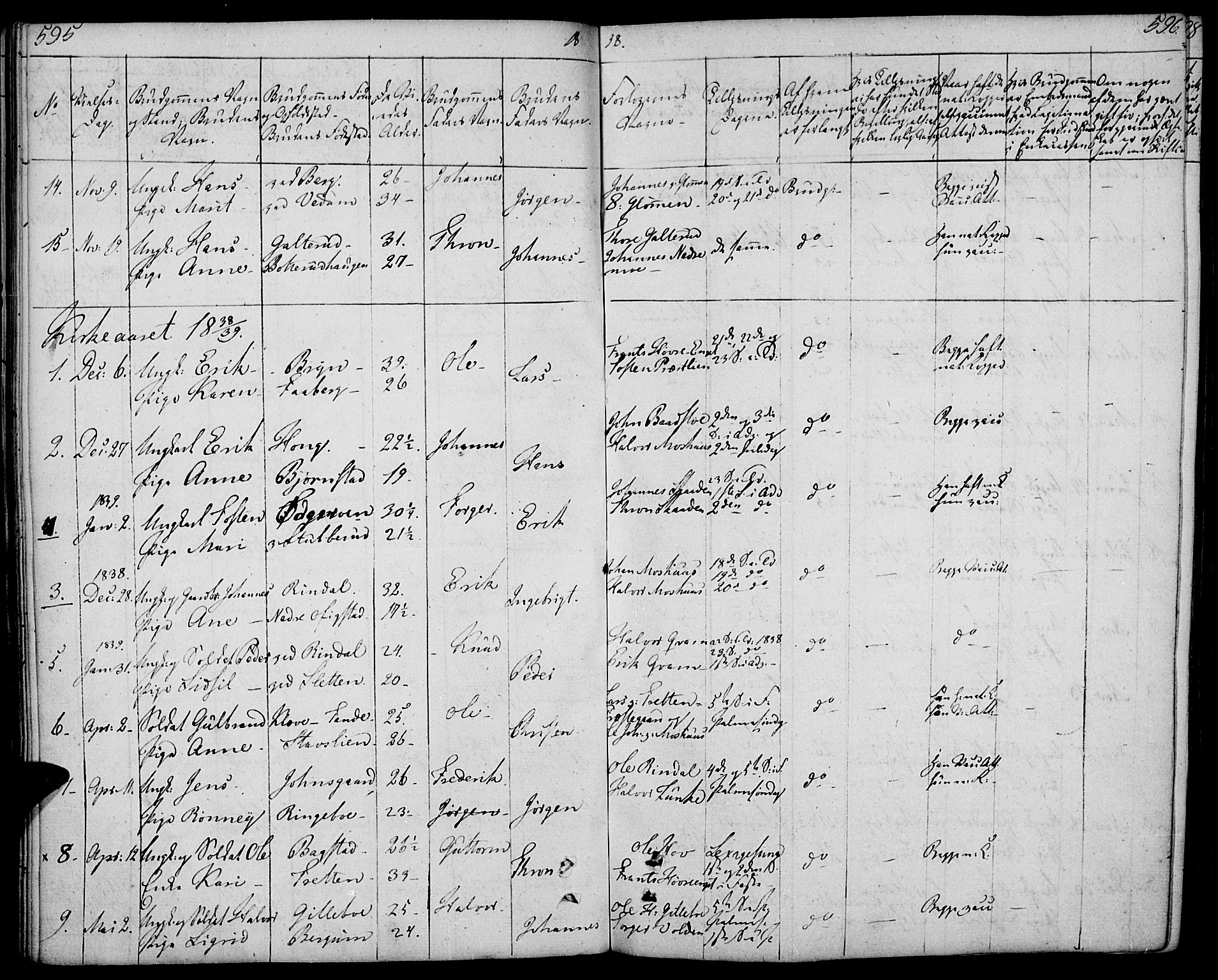 SAH, Øyer prestekontor, Ministerialbok nr. 4, 1824-1841, s. 595-596