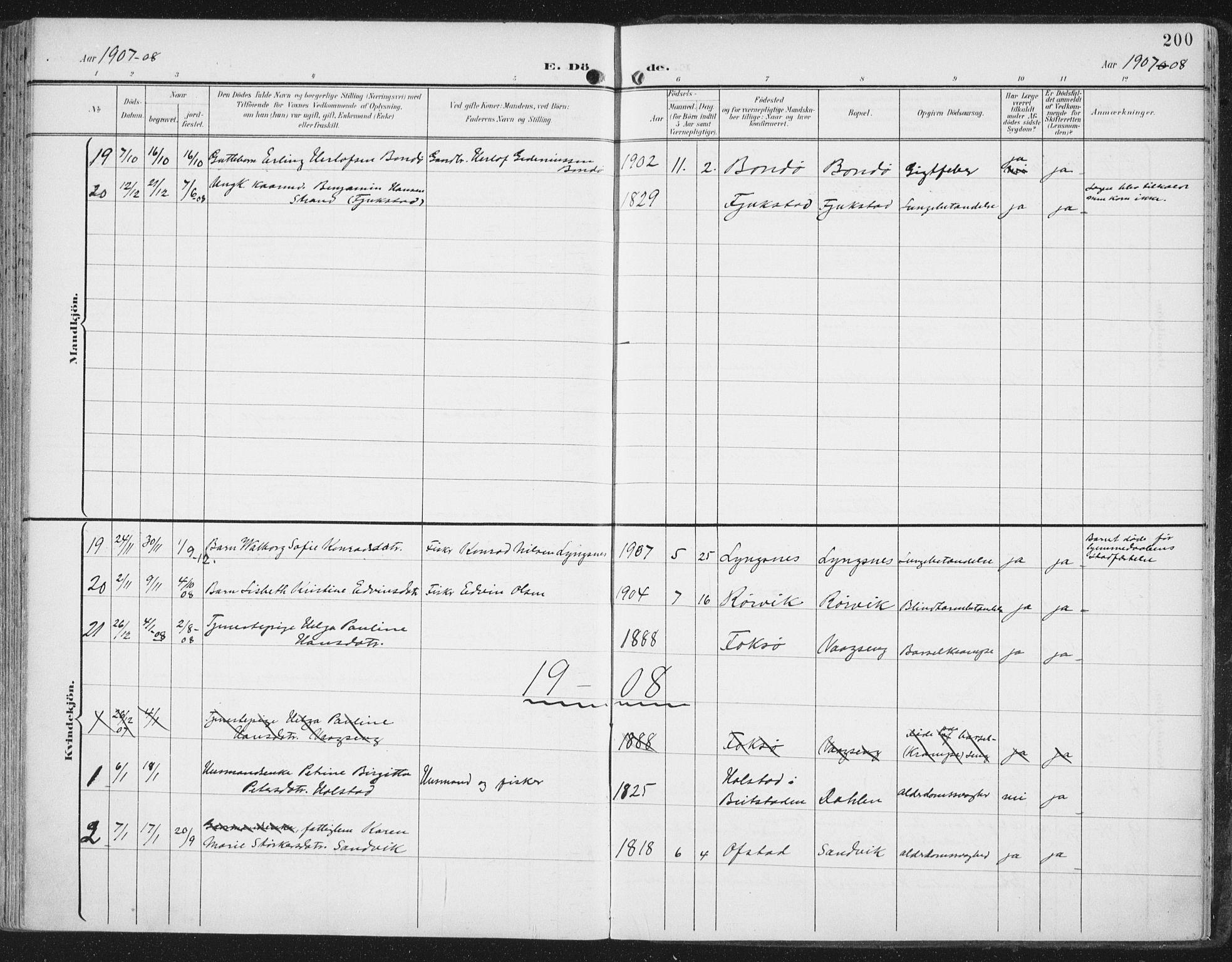 SAT, Ministerialprotokoller, klokkerbøker og fødselsregistre - Nord-Trøndelag, 786/L0688: Ministerialbok nr. 786A04, 1899-1912, s. 200