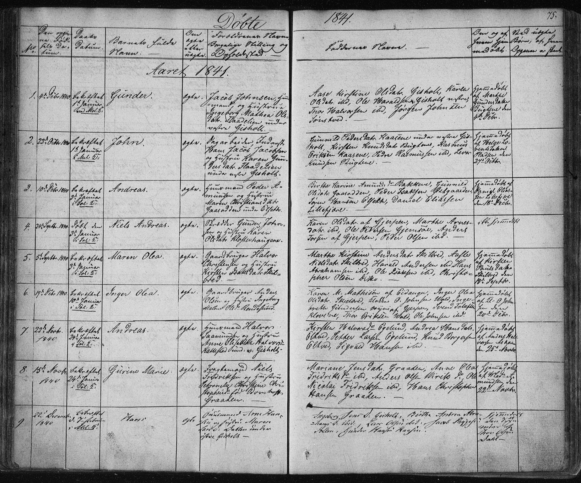 SAKO, Solum kirkebøker, F/Fa/L0005: Ministerialbok nr. I 5, 1833-1843, s. 75