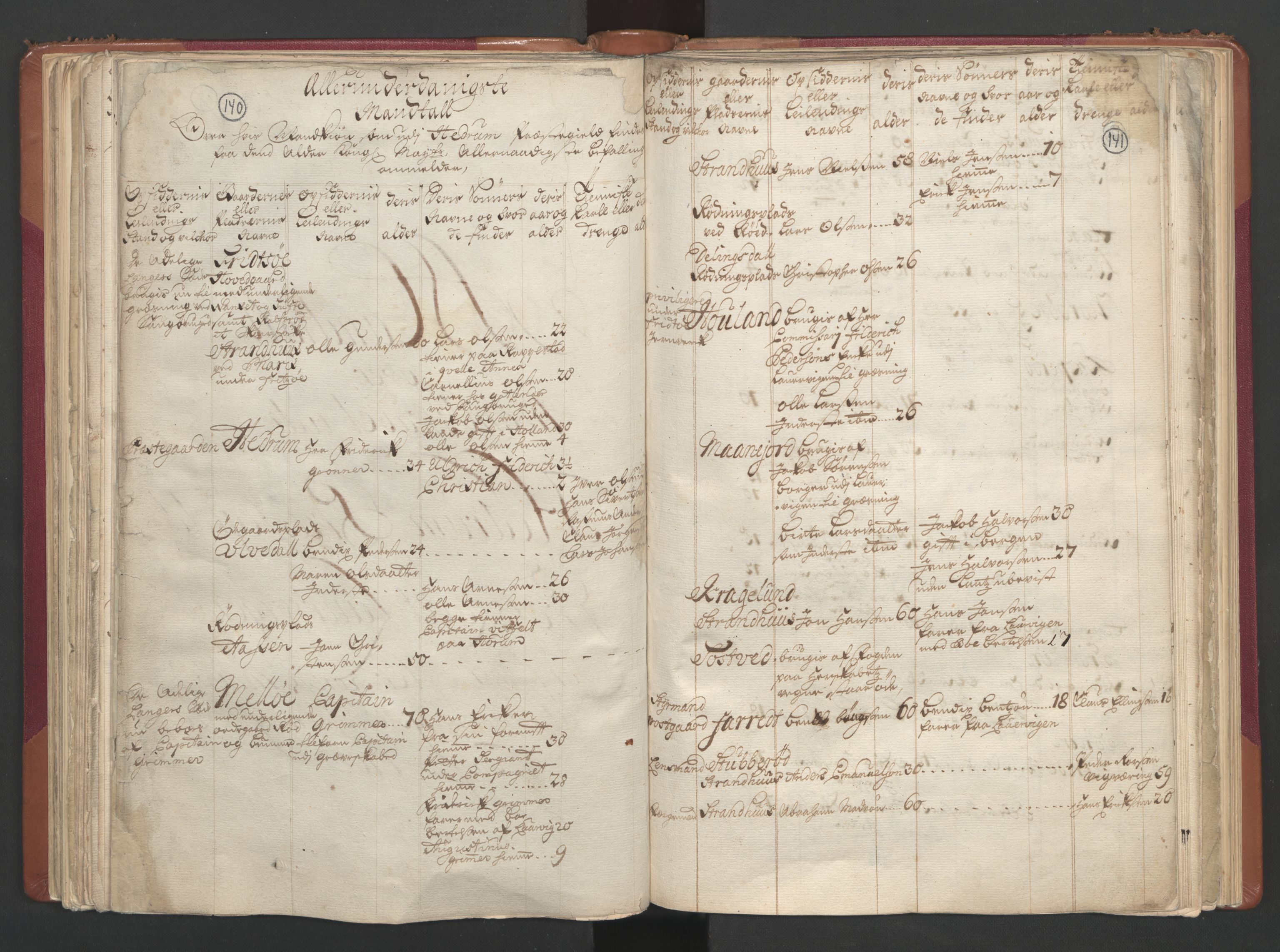 RA, Manntallet 1701, nr. 2: Solør, Odal og Østerdal fogderi og Larvik grevskap, 1701, s. 140-141