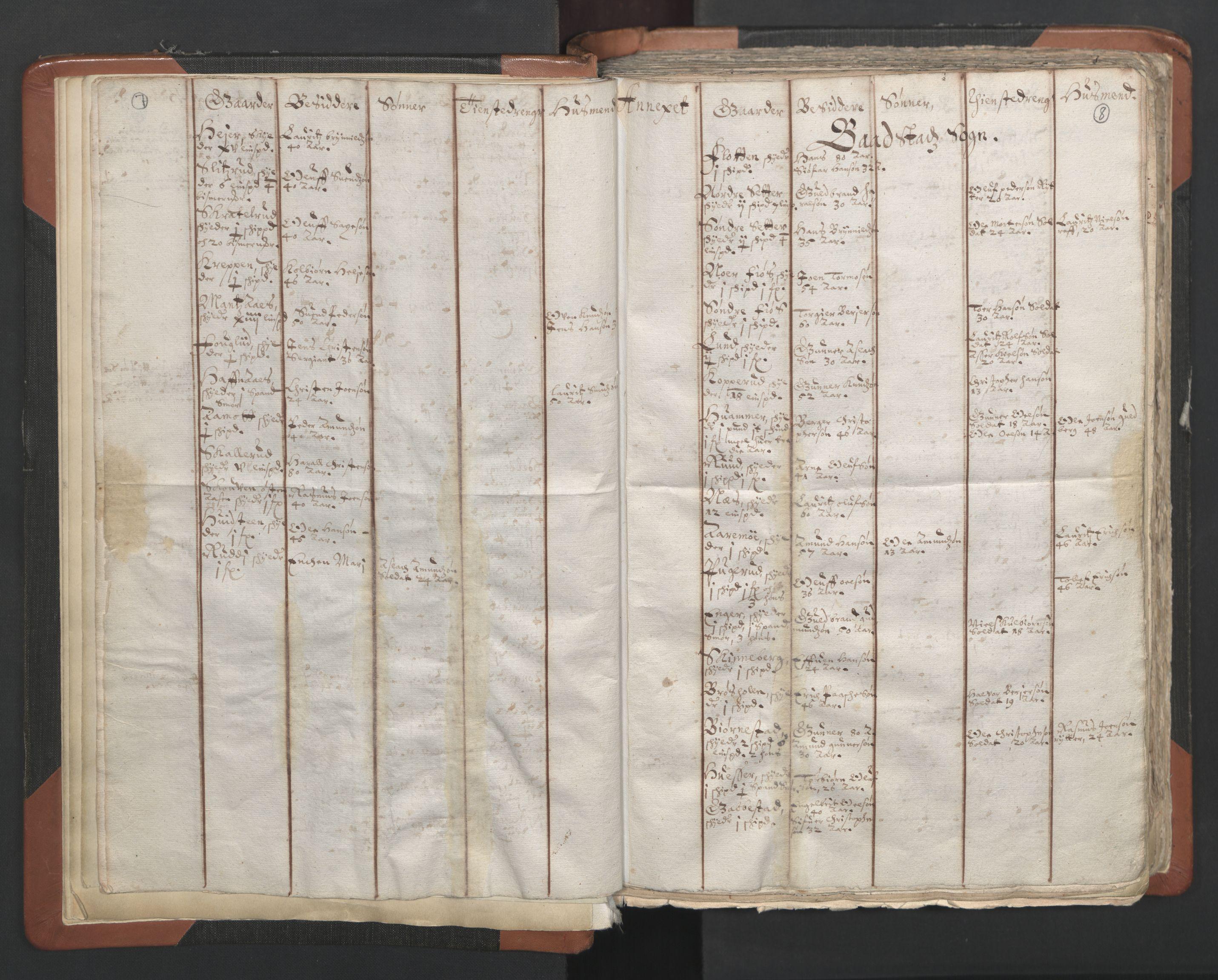 RA, Sogneprestenes manntall 1664-1666, nr. 2: Øvre Borgesyssel prosti, 1664-1666, s. 7-8