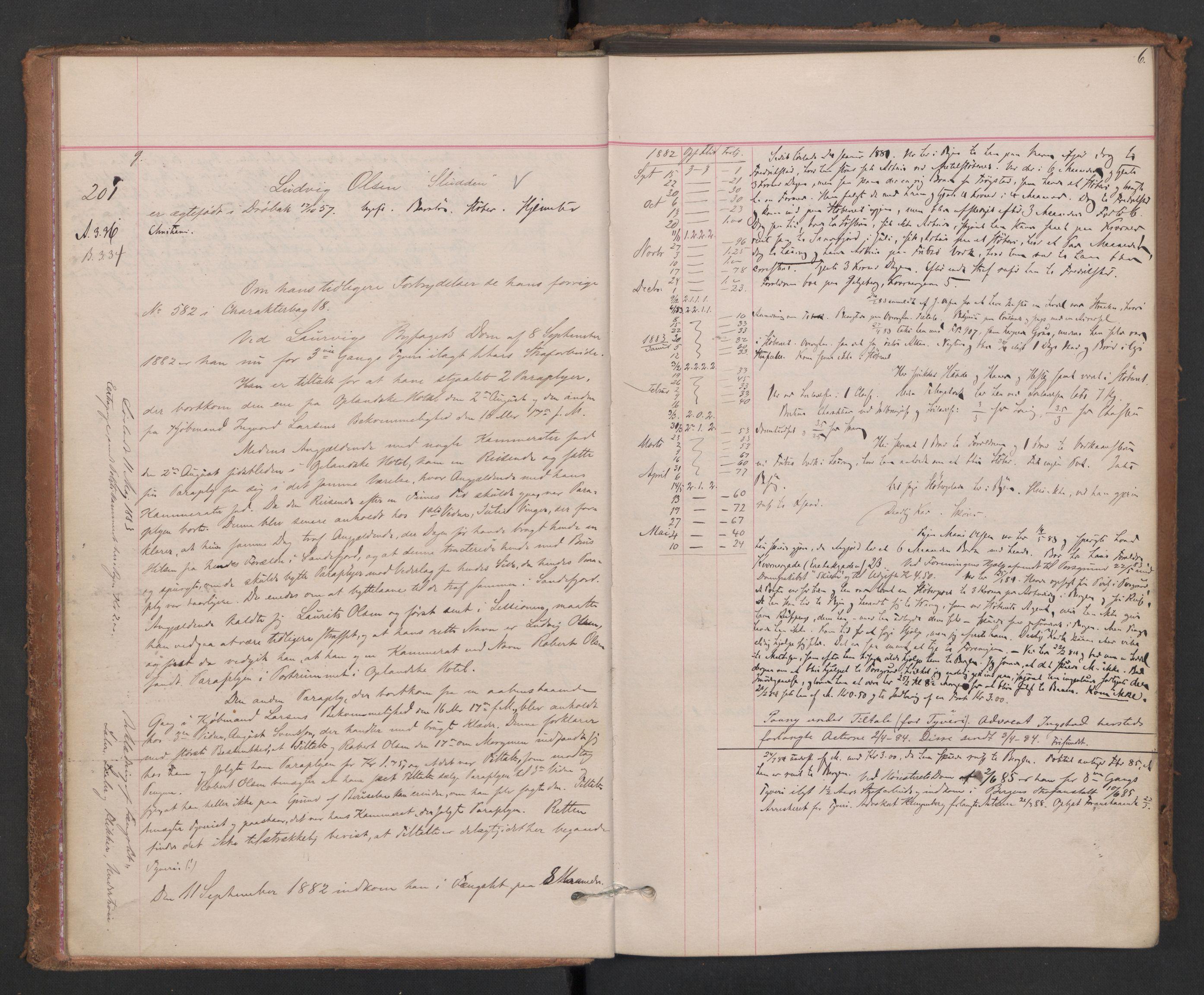 RA, Botsfengslet, D/Db/Dbb/L0021: 196g - 484g, 1882-1884, s. 6