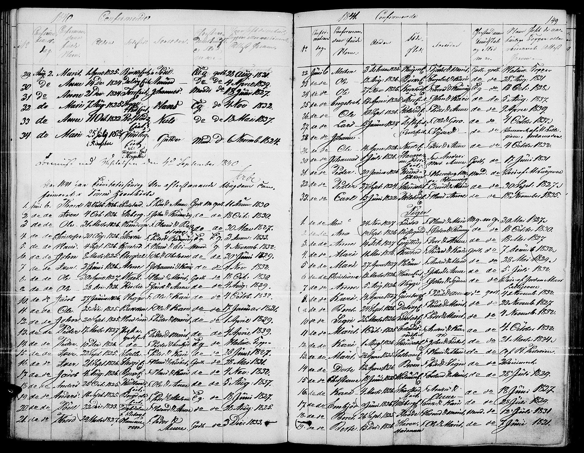 SAH, Fron prestekontor, H/Ha/Haa/L0004: Ministerialbok nr. 4, 1839-1848, s. 149