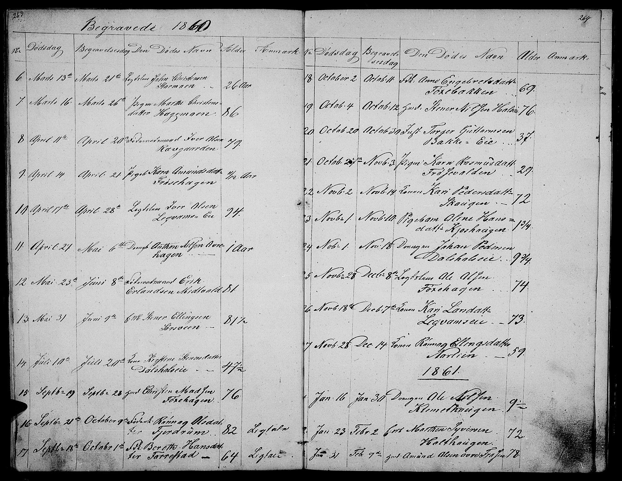 SAH, Gausdal prestekontor, Klokkerbok nr. 3, 1829-1864, s. 263-264