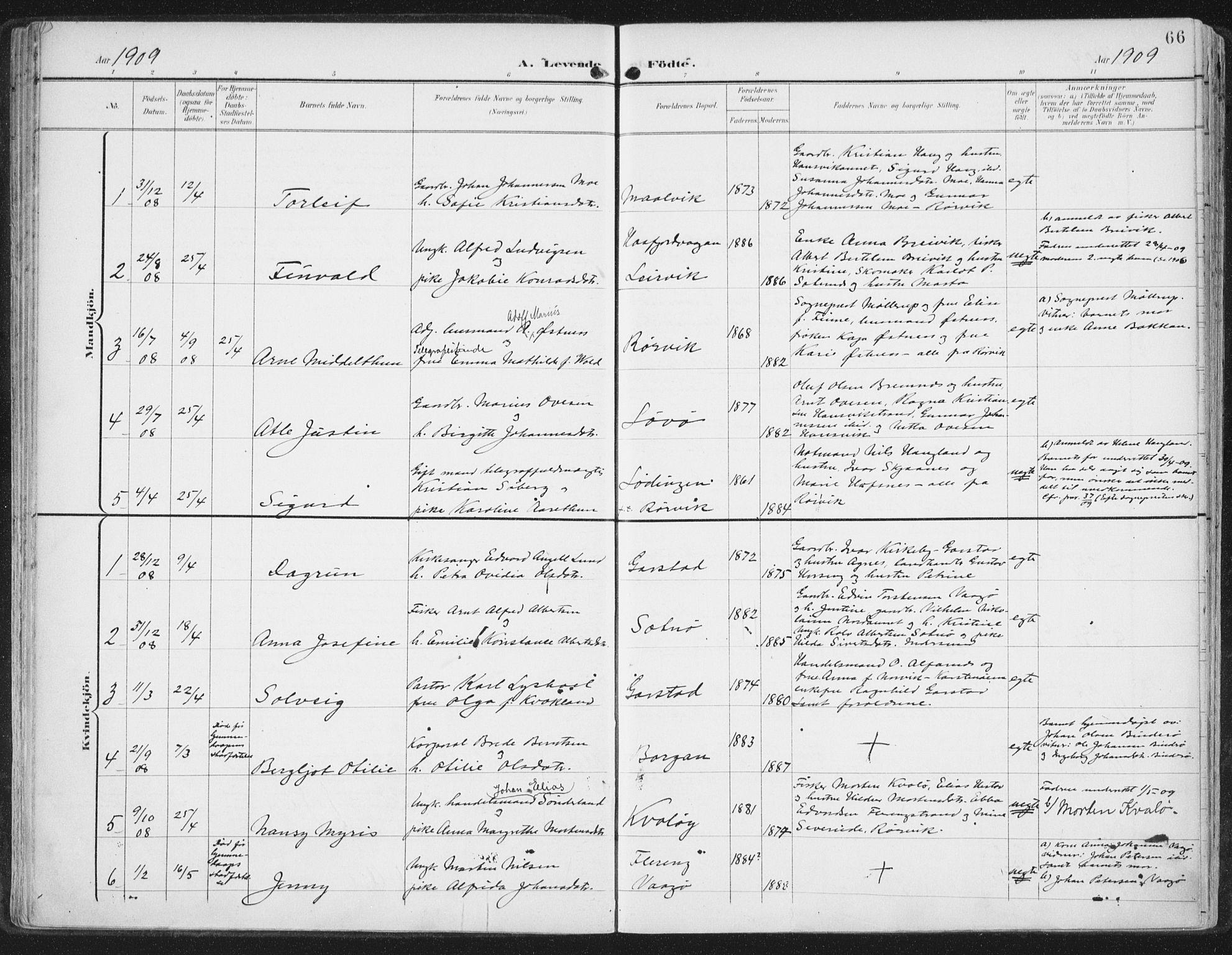SAT, Ministerialprotokoller, klokkerbøker og fødselsregistre - Nord-Trøndelag, 786/L0688: Ministerialbok nr. 786A04, 1899-1912, s. 66