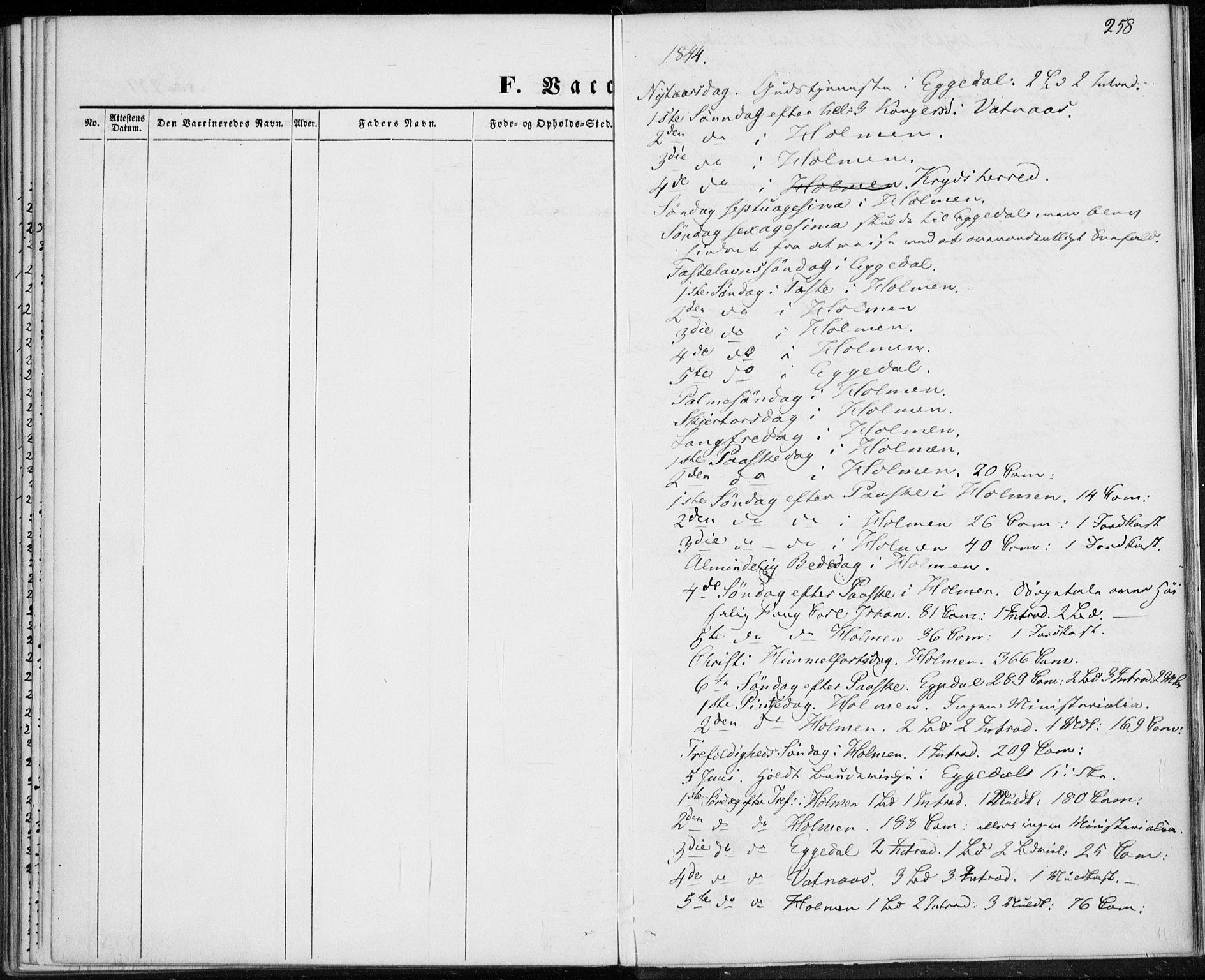 SAKO, Sigdal kirkebøker, F/Fa/L0007: Ministerialbok nr. I 7, 1844-1849, s. 258