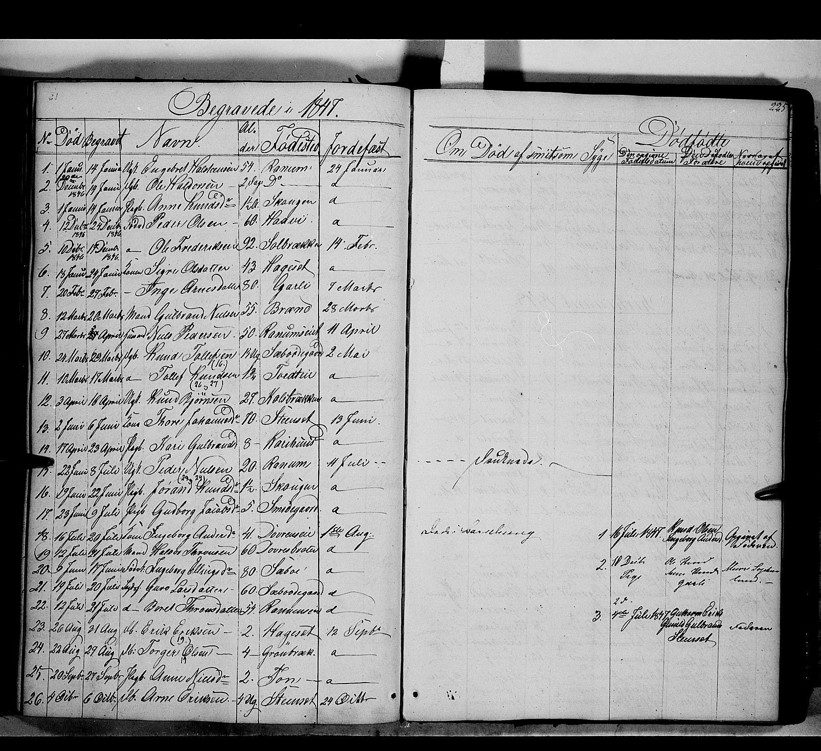 SAH, Nord-Aurdal prestekontor, Ministerialbok nr. 7, 1842-1863, s. 225
