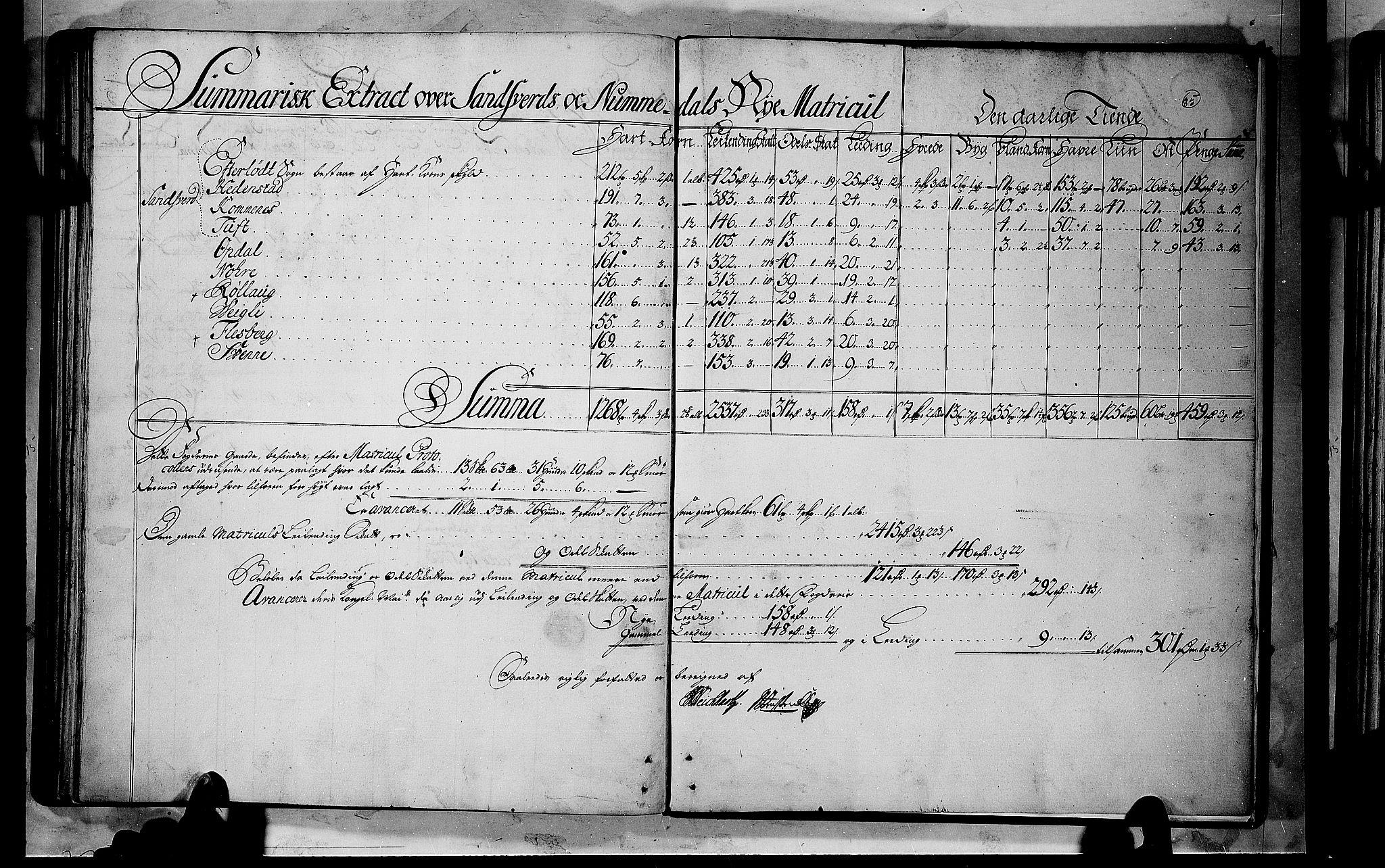 RA, Rentekammeret inntil 1814, Realistisk ordnet avdeling, N/Nb/Nbf/L0114: Numedal og Sandsvær matrikkelprotokoll, 1723, s. 84b-85a