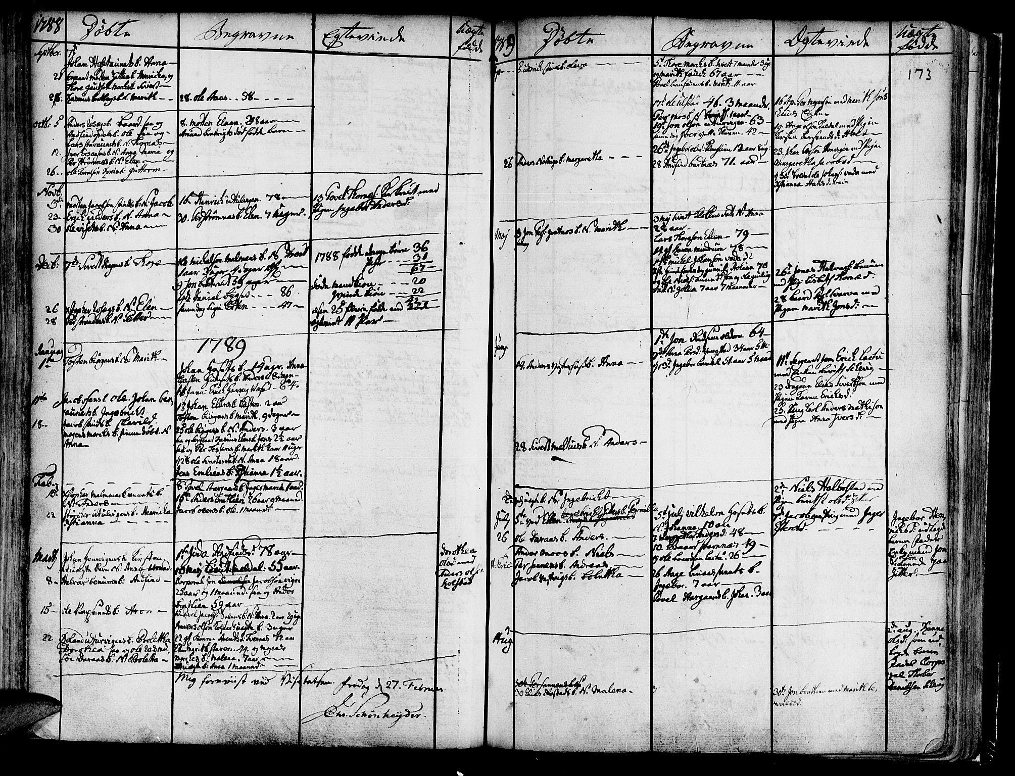 SAT, Ministerialprotokoller, klokkerbøker og fødselsregistre - Nord-Trøndelag, 741/L0385: Ministerialbok nr. 741A01, 1722-1815, s. 173