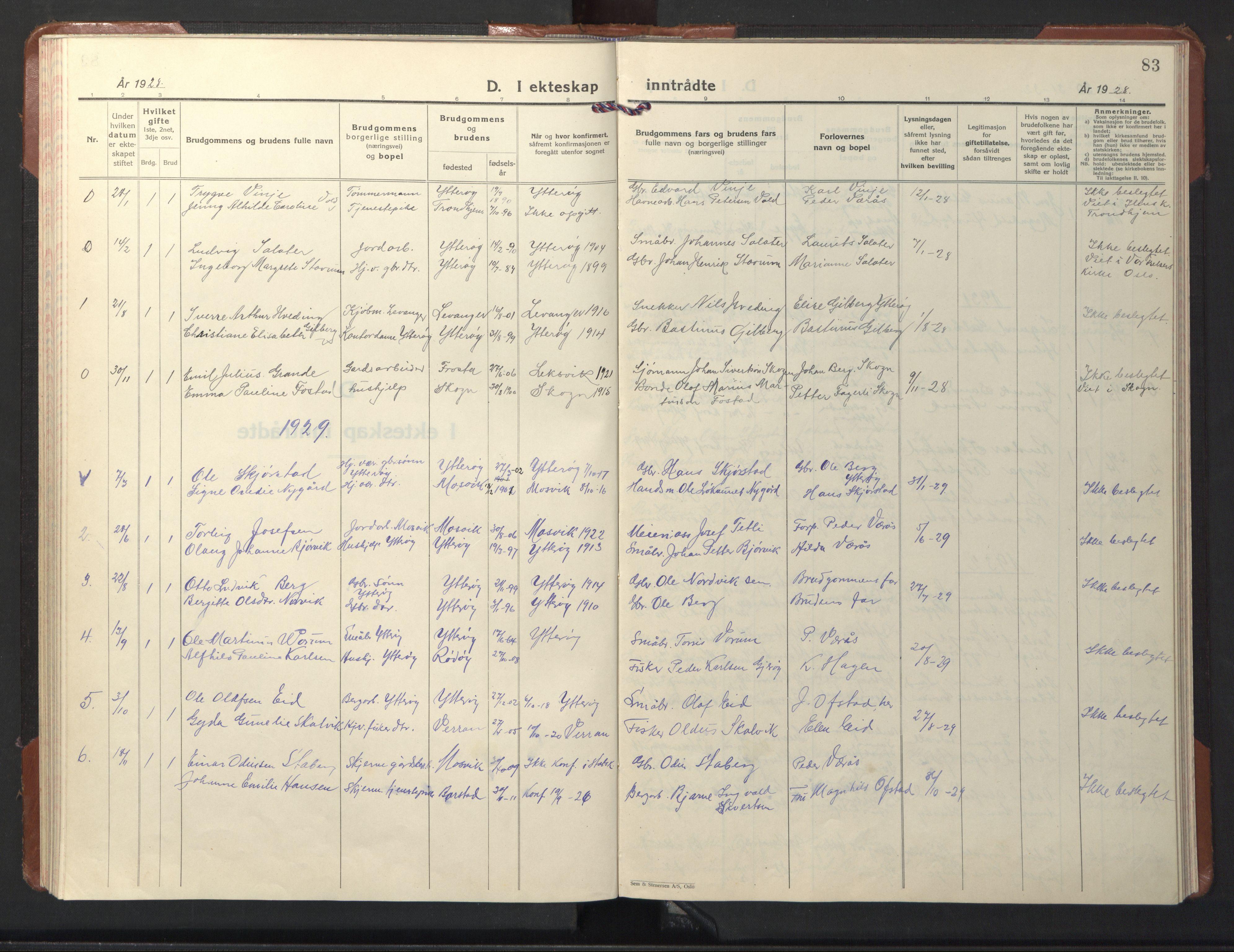 SAT, Ministerialprotokoller, klokkerbøker og fødselsregistre - Nord-Trøndelag, 722/L0227: Klokkerbok nr. 722C03, 1928-1958, s. 83