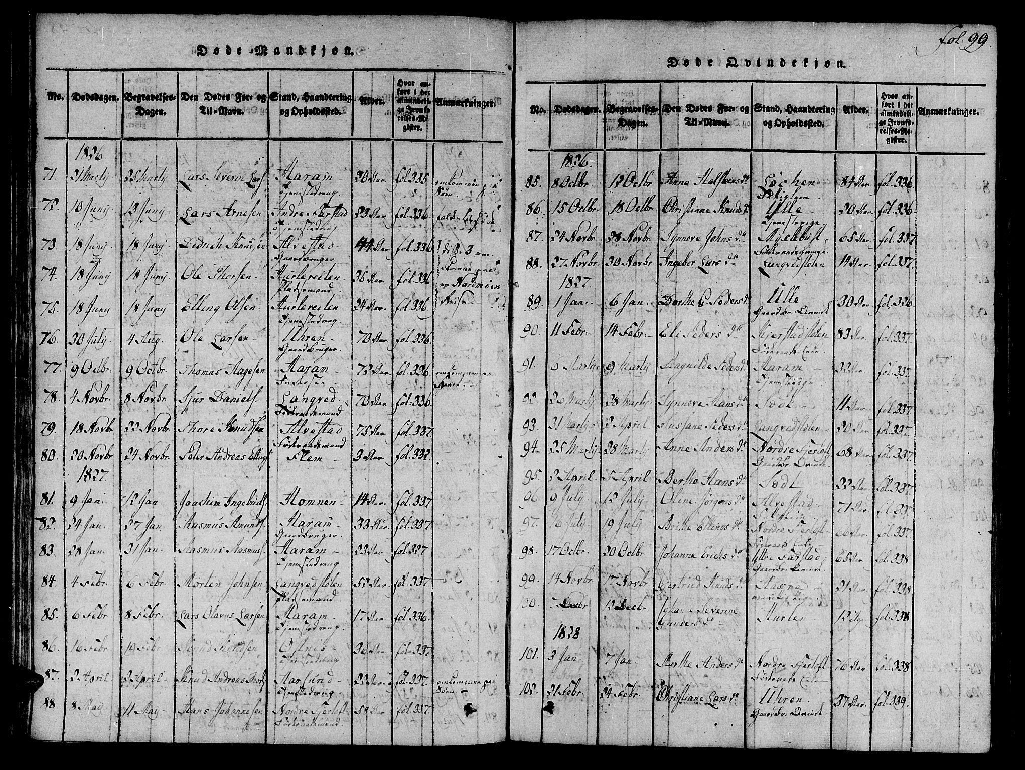 SAT, Ministerialprotokoller, klokkerbøker og fødselsregistre - Møre og Romsdal, 536/L0495: Ministerialbok nr. 536A04, 1818-1847, s. 99