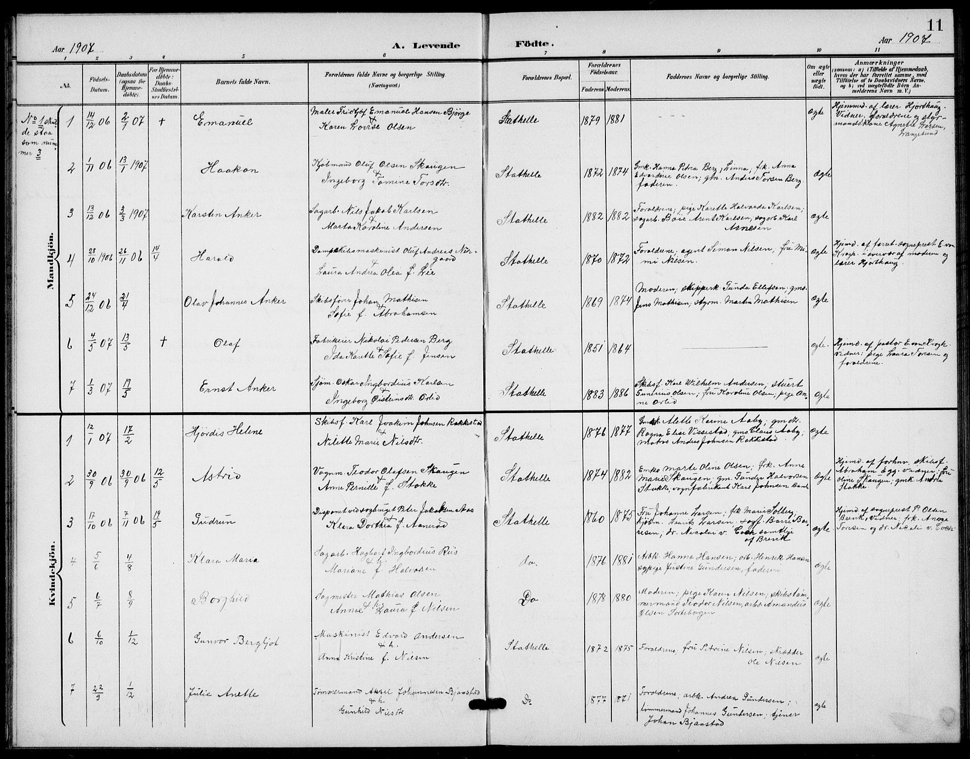 SAKO, Bamble kirkebøker, G/Gb/L0002: Klokkerbok nr. II 2, 1900-1925, s. 11