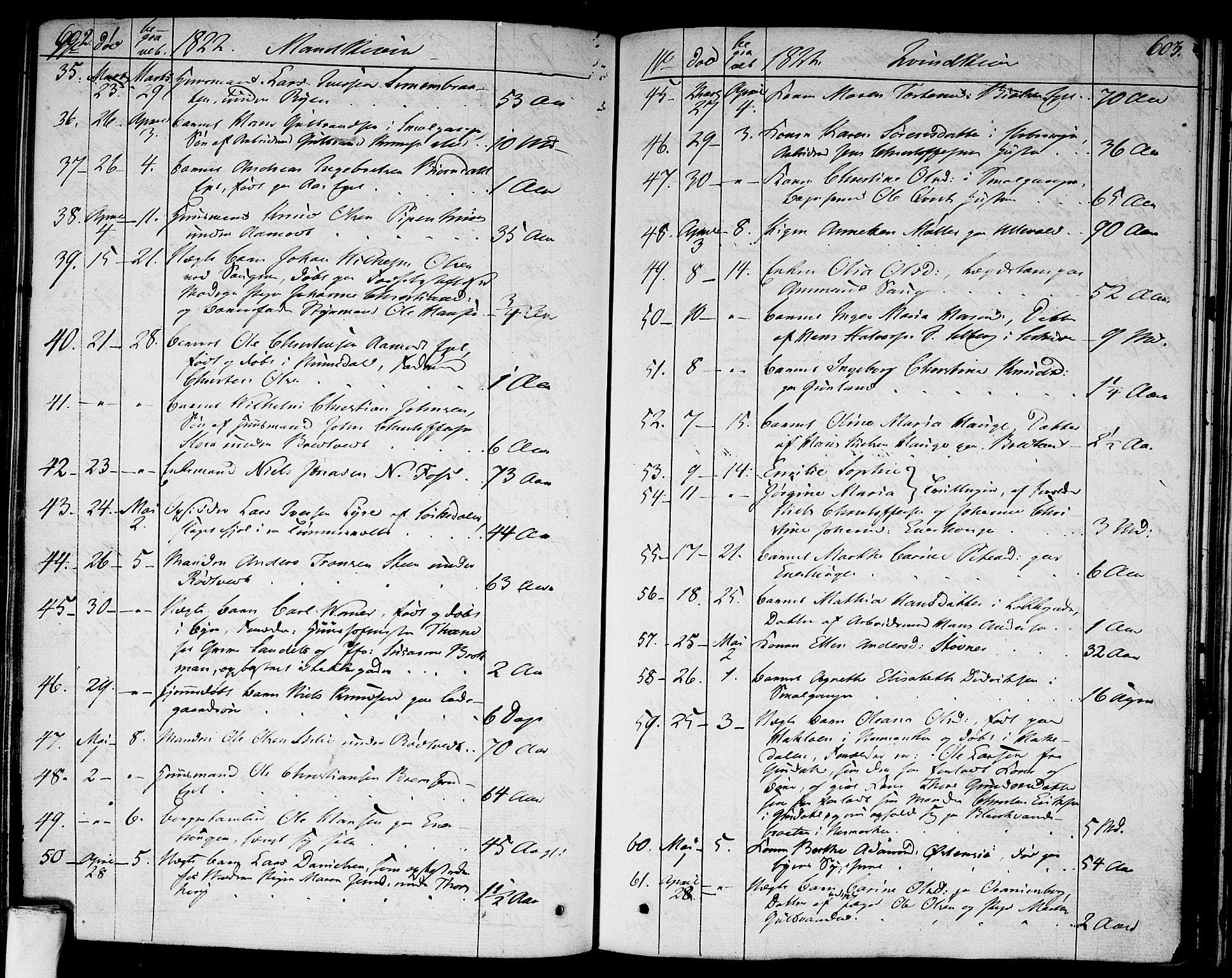SAO, Aker prestekontor kirkebøker, F/L0012: Ministerialbok nr. 12, 1819-1828, s. 602-603