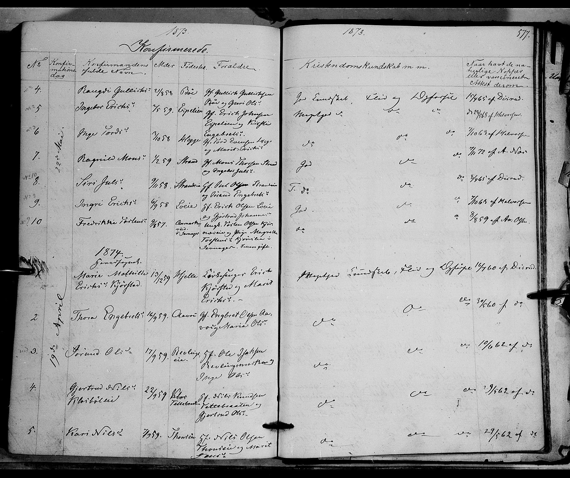 SAH, Nord-Aurdal prestekontor, Ministerialbok nr. 8, 1863-1875, s. 577