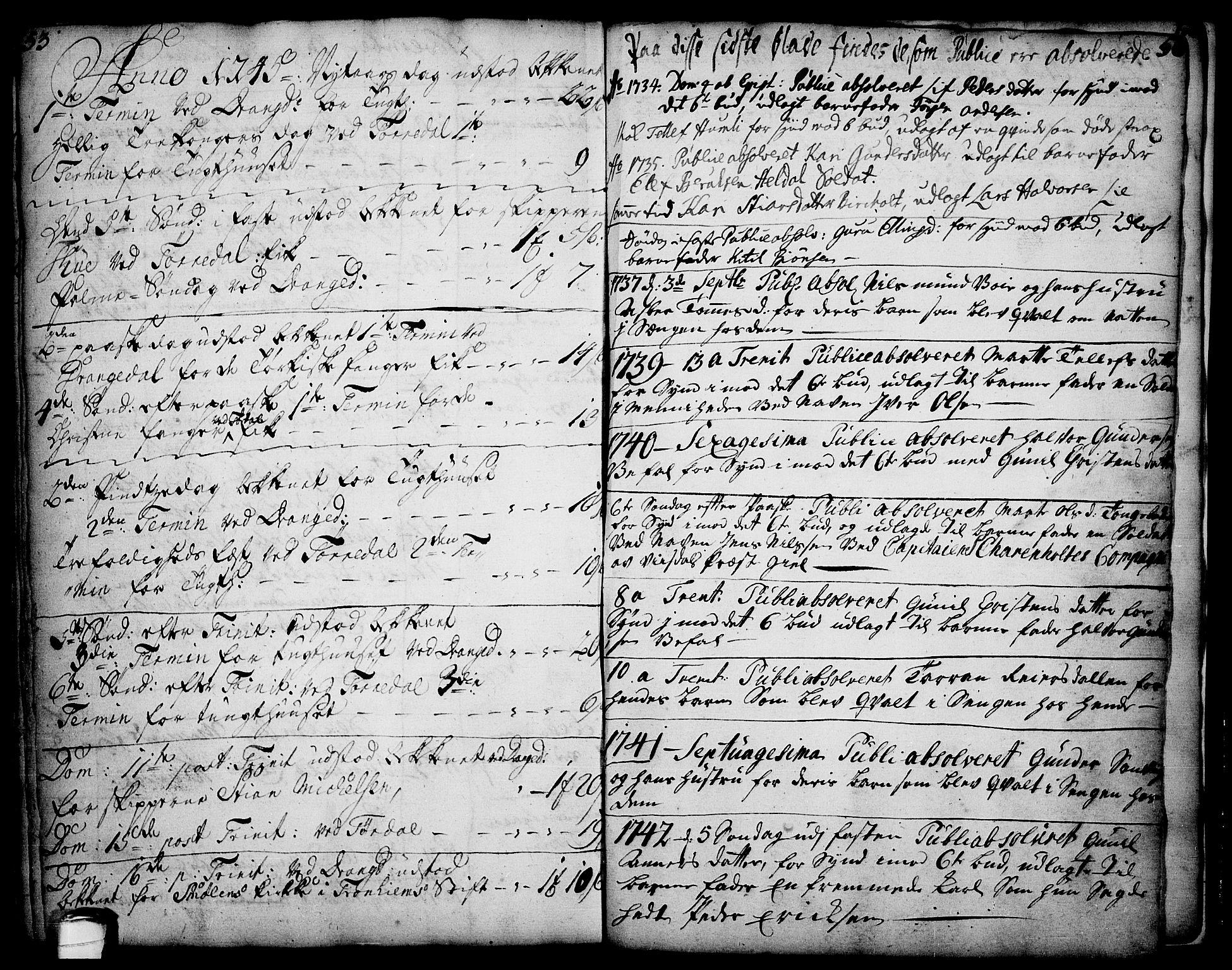 SAKO, Drangedal kirkebøker, F/Fa/L0002: Ministerialbok nr. 2, 1733-1753, s. 53-54