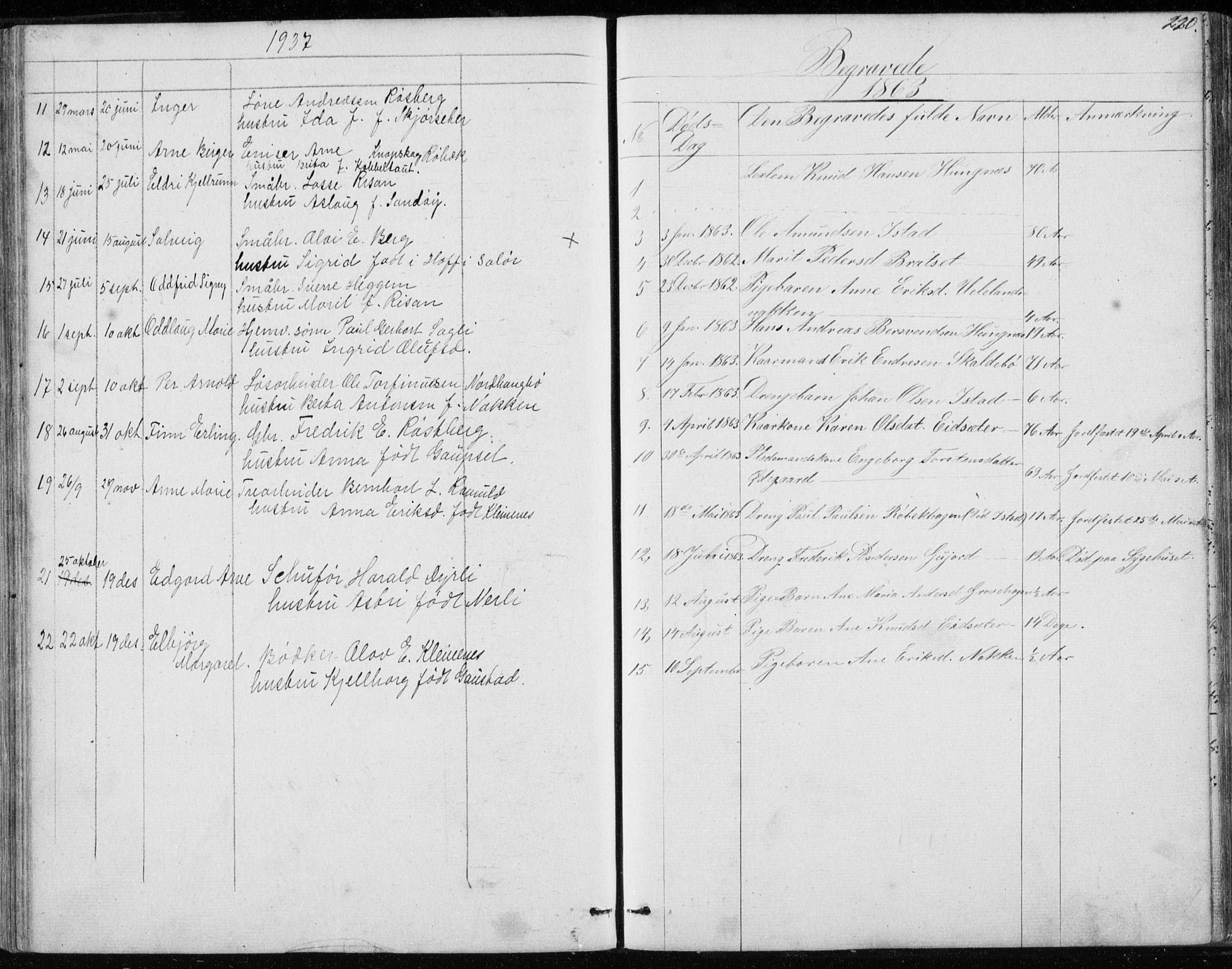 SAT, Ministerialprotokoller, klokkerbøker og fødselsregistre - Møre og Romsdal, 557/L0684: Klokkerbok nr. 557C02, 1863-1944, s. 220