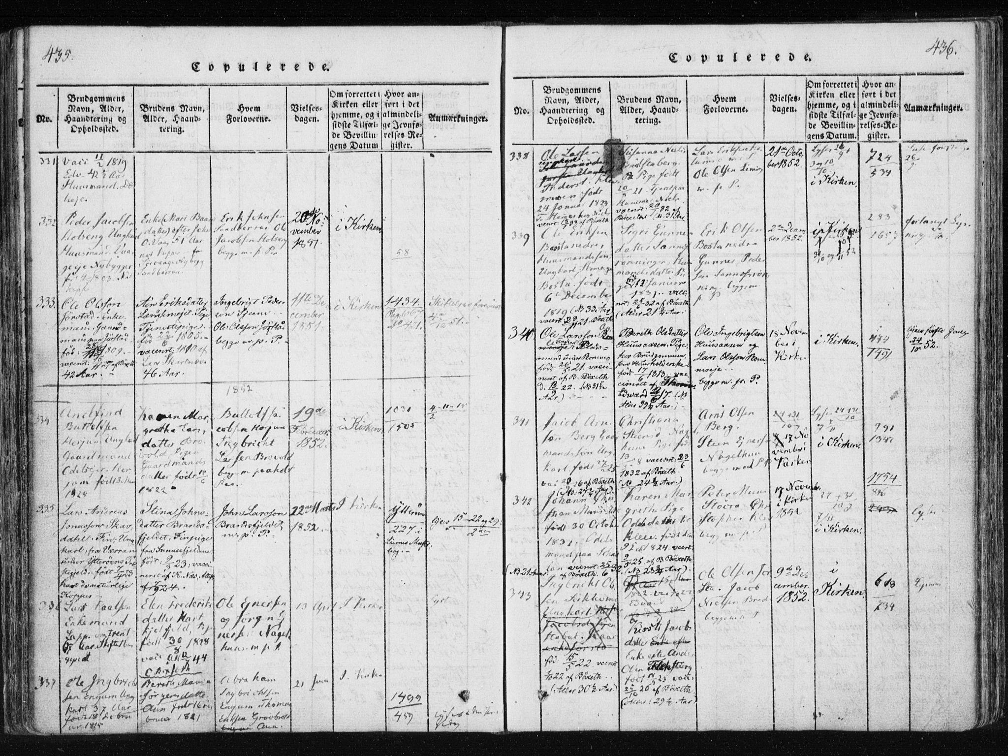 SAT, Ministerialprotokoller, klokkerbøker og fødselsregistre - Nord-Trøndelag, 749/L0469: Ministerialbok nr. 749A03, 1817-1857, s. 435-436