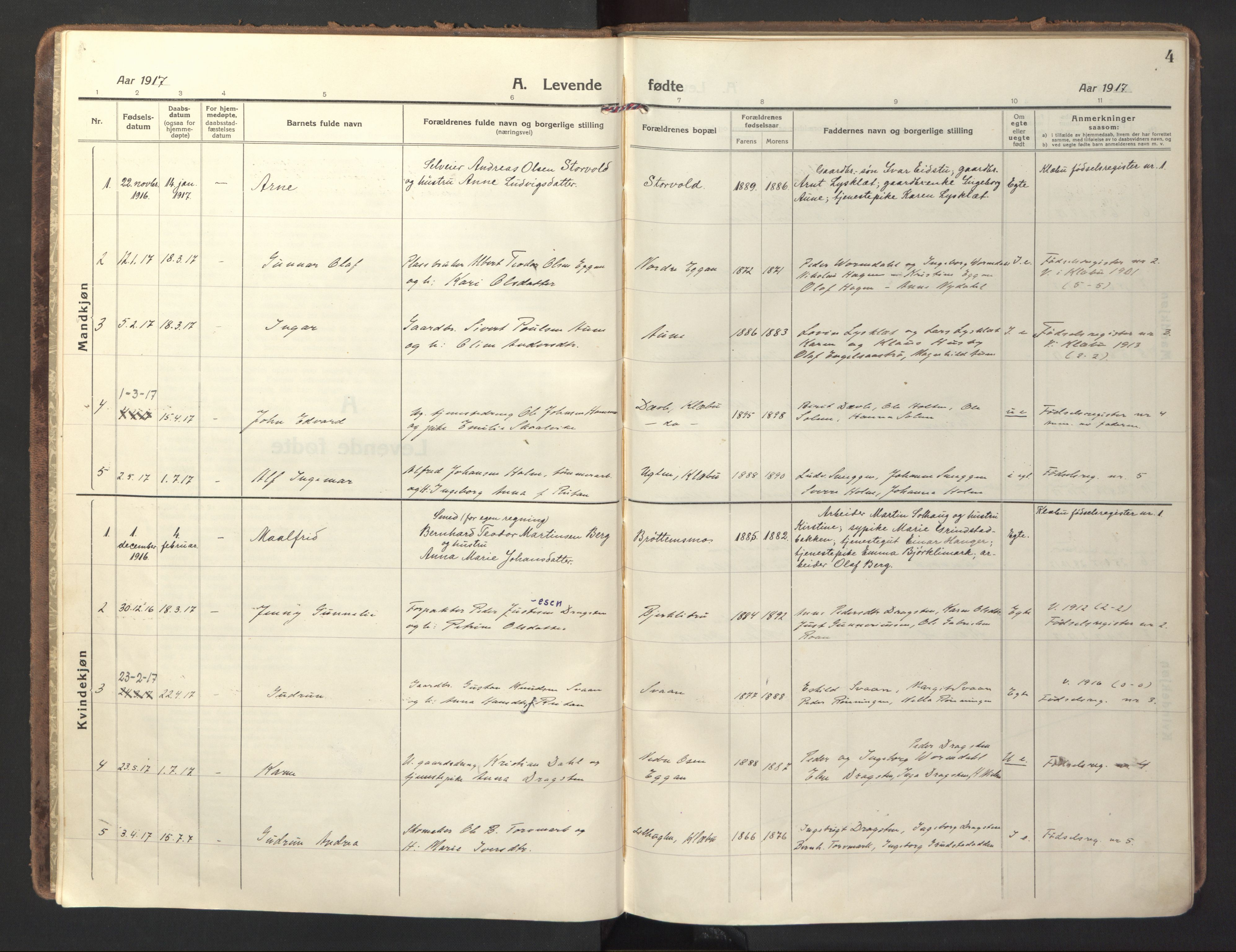 SAT, Ministerialprotokoller, klokkerbøker og fødselsregistre - Sør-Trøndelag, 618/L0449: Ministerialbok nr. 618A12, 1917-1924, s. 4