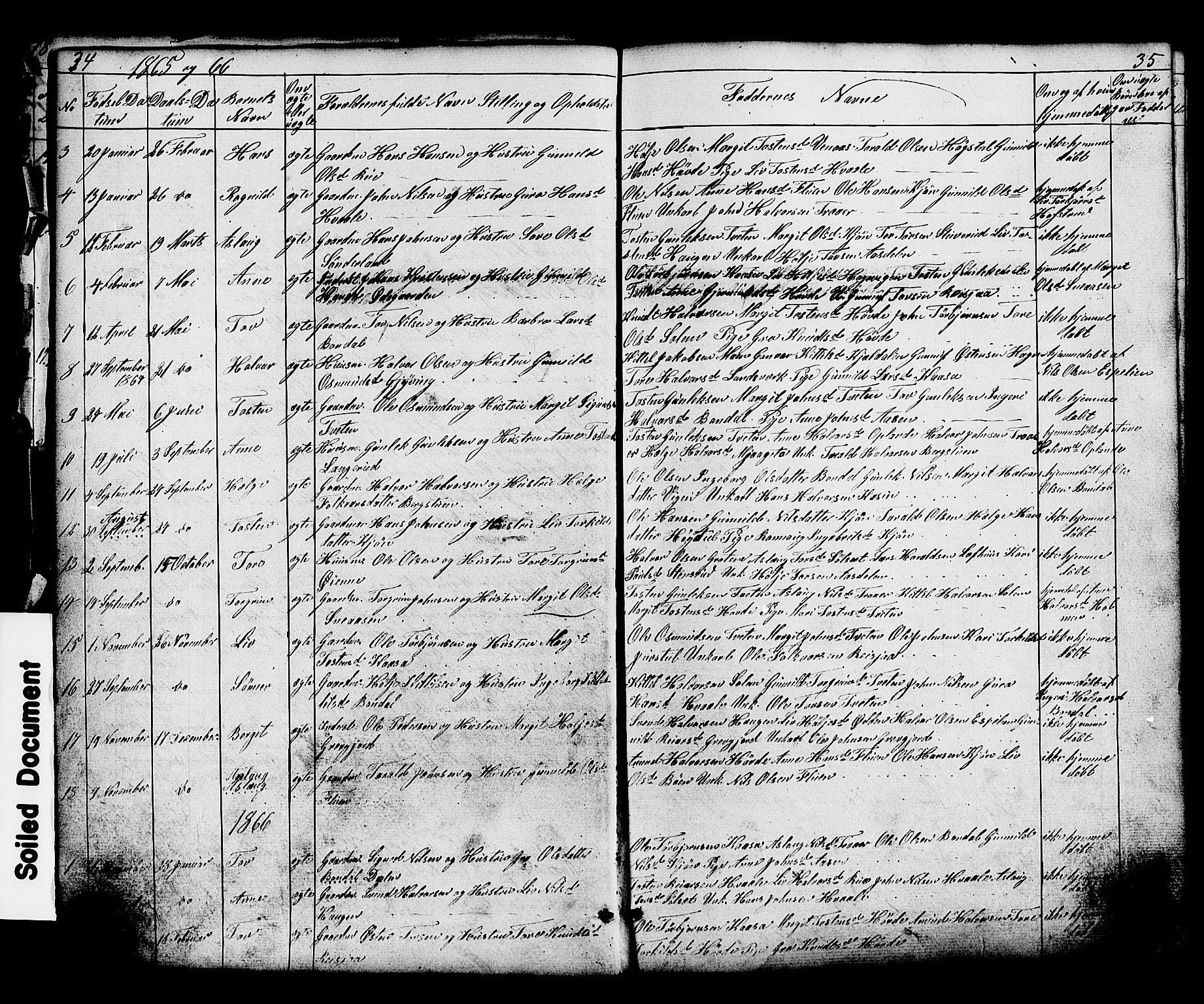 SAKO, Hjartdal kirkebøker, G/Gc/L0002: Klokkerbok nr. III 2, 1854-1890, s. 34-35