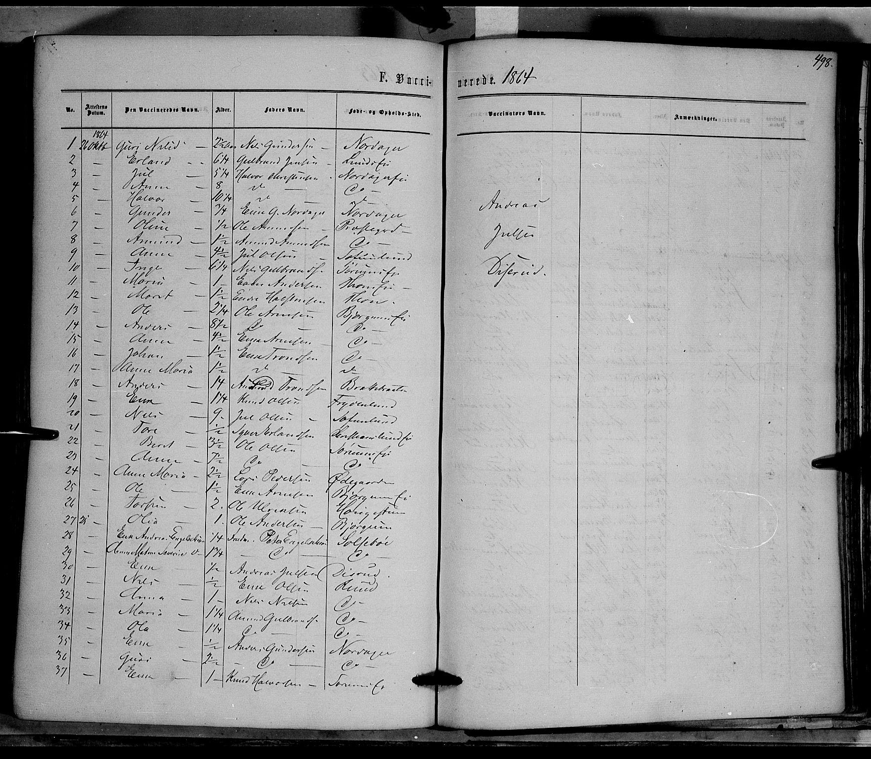 SAH, Nord-Aurdal prestekontor, Ministerialbok nr. 8, 1863-1875, s. 498