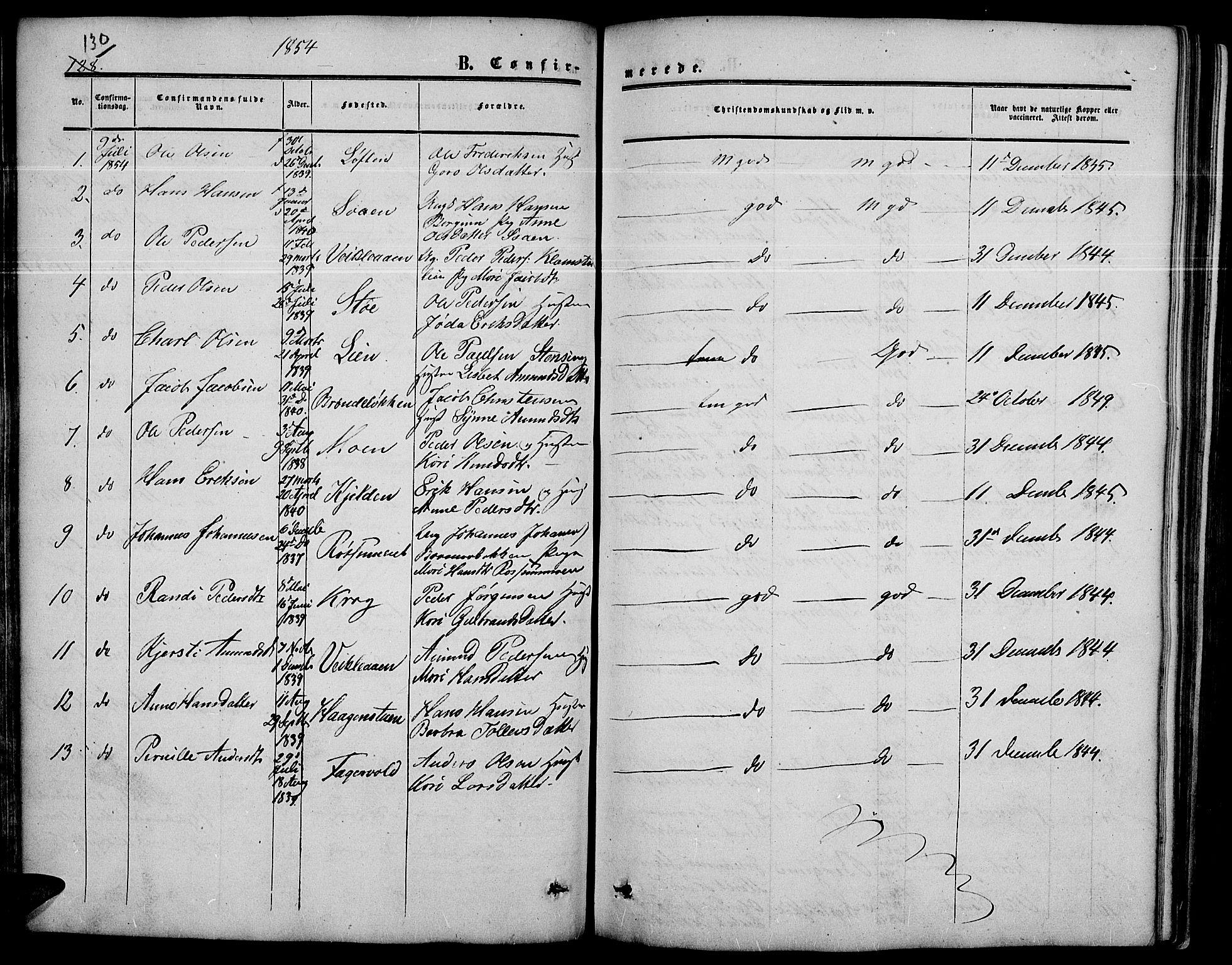 SAH, Nord-Fron prestekontor, Klokkerbok nr. 3, 1851-1886, s. 130