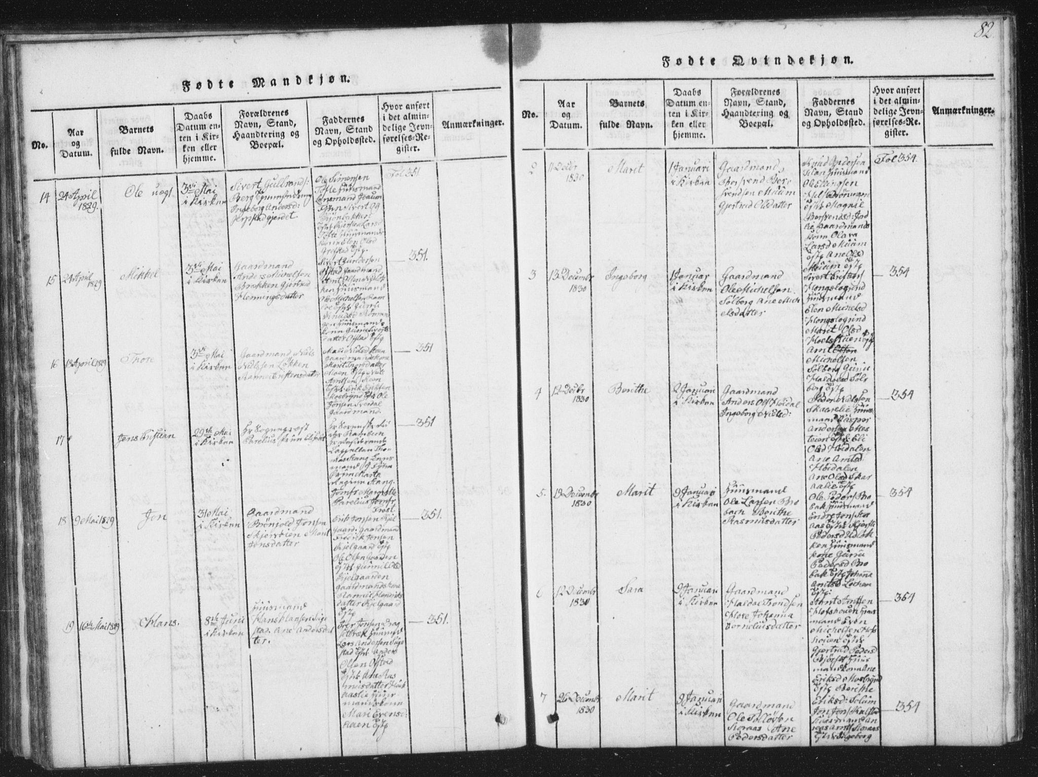 SAT, Ministerialprotokoller, klokkerbøker og fødselsregistre - Sør-Trøndelag, 672/L0862: Klokkerbok nr. 672C01, 1816-1831, s. 82