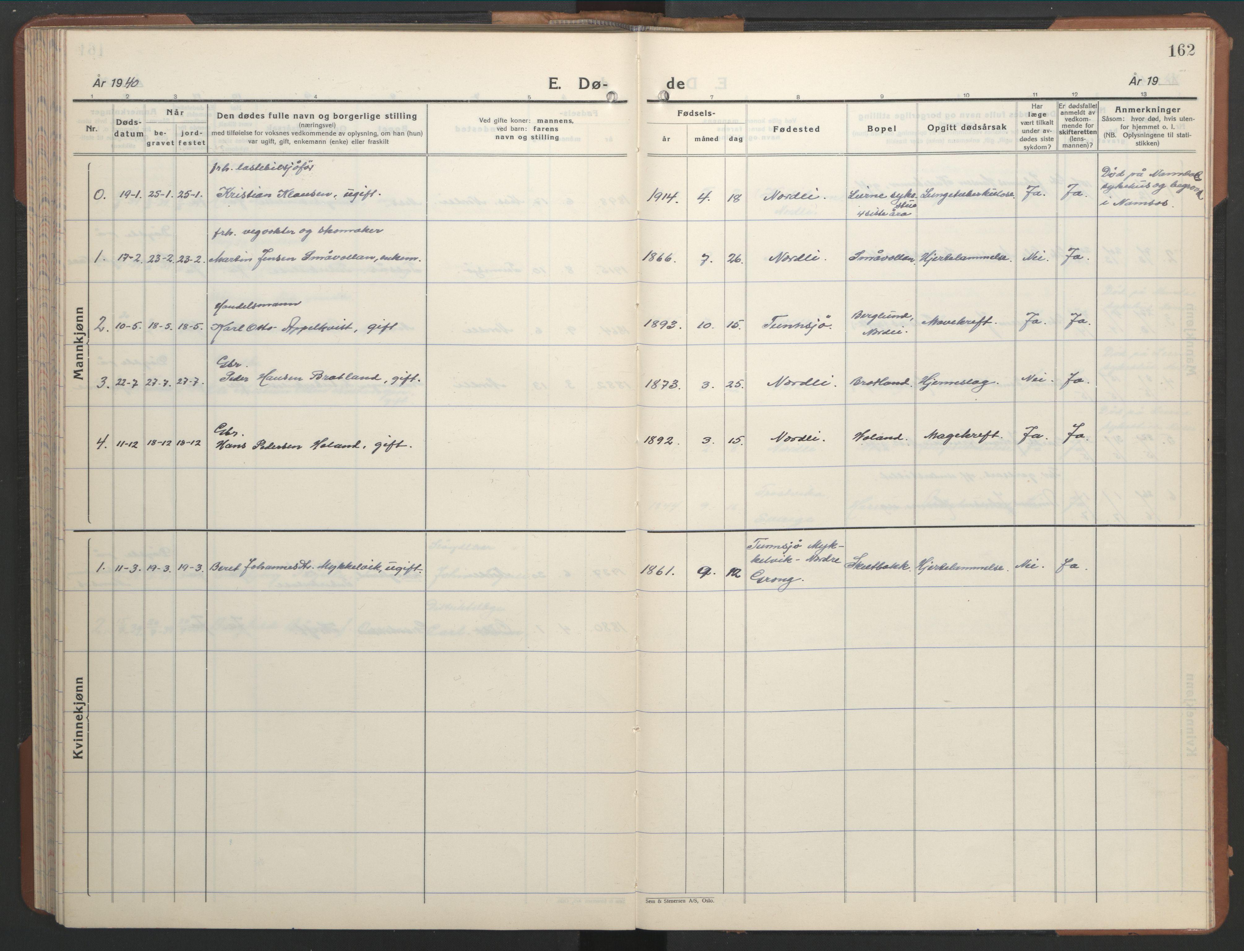 SAT, Ministerialprotokoller, klokkerbøker og fødselsregistre - Nord-Trøndelag, 755/L0500: Klokkerbok nr. 755C01, 1920-1962, s. 162