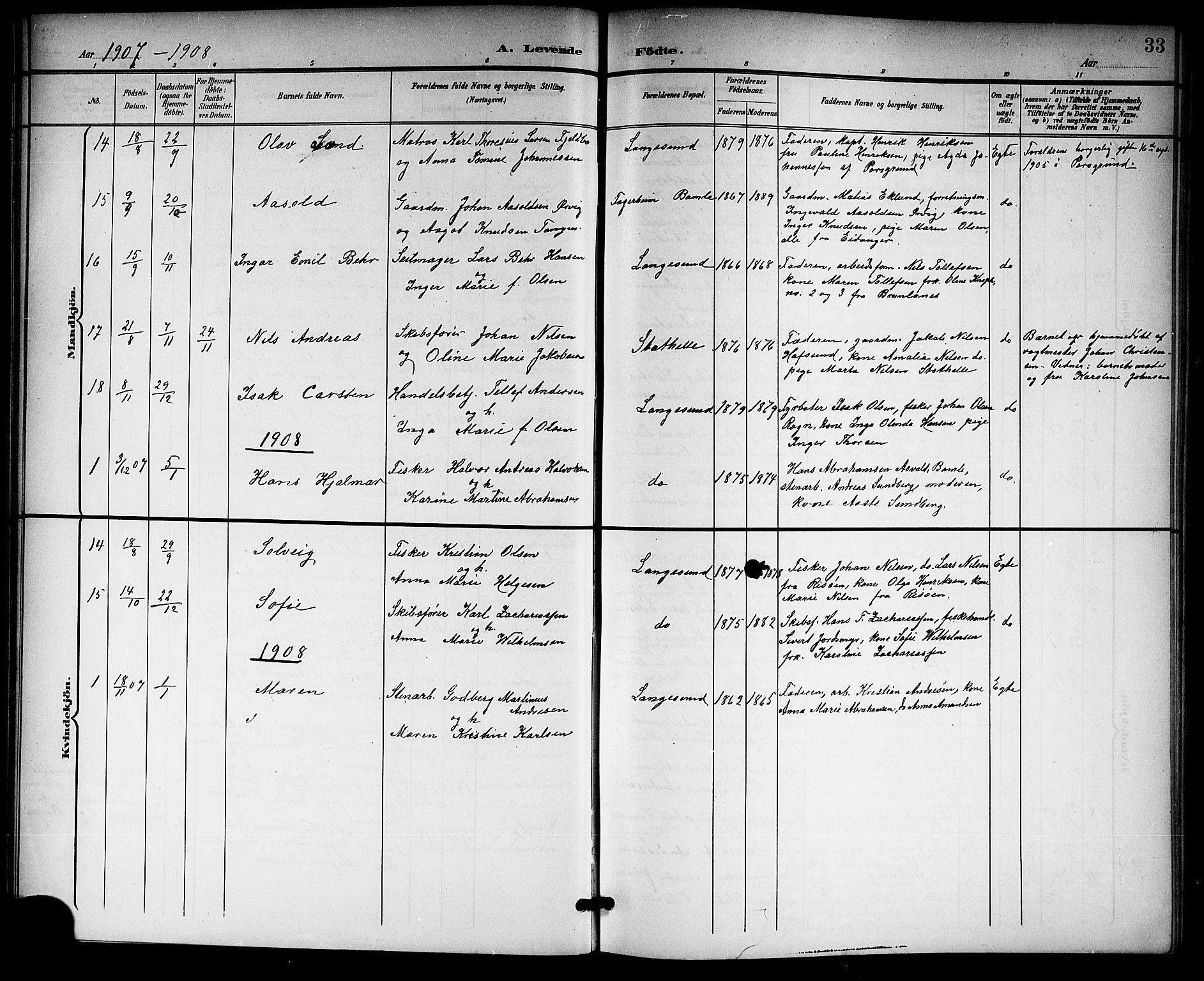 SAKO, Langesund kirkebøker, G/Ga/L0006: Klokkerbok nr. 6, 1899-1918, s. 33
