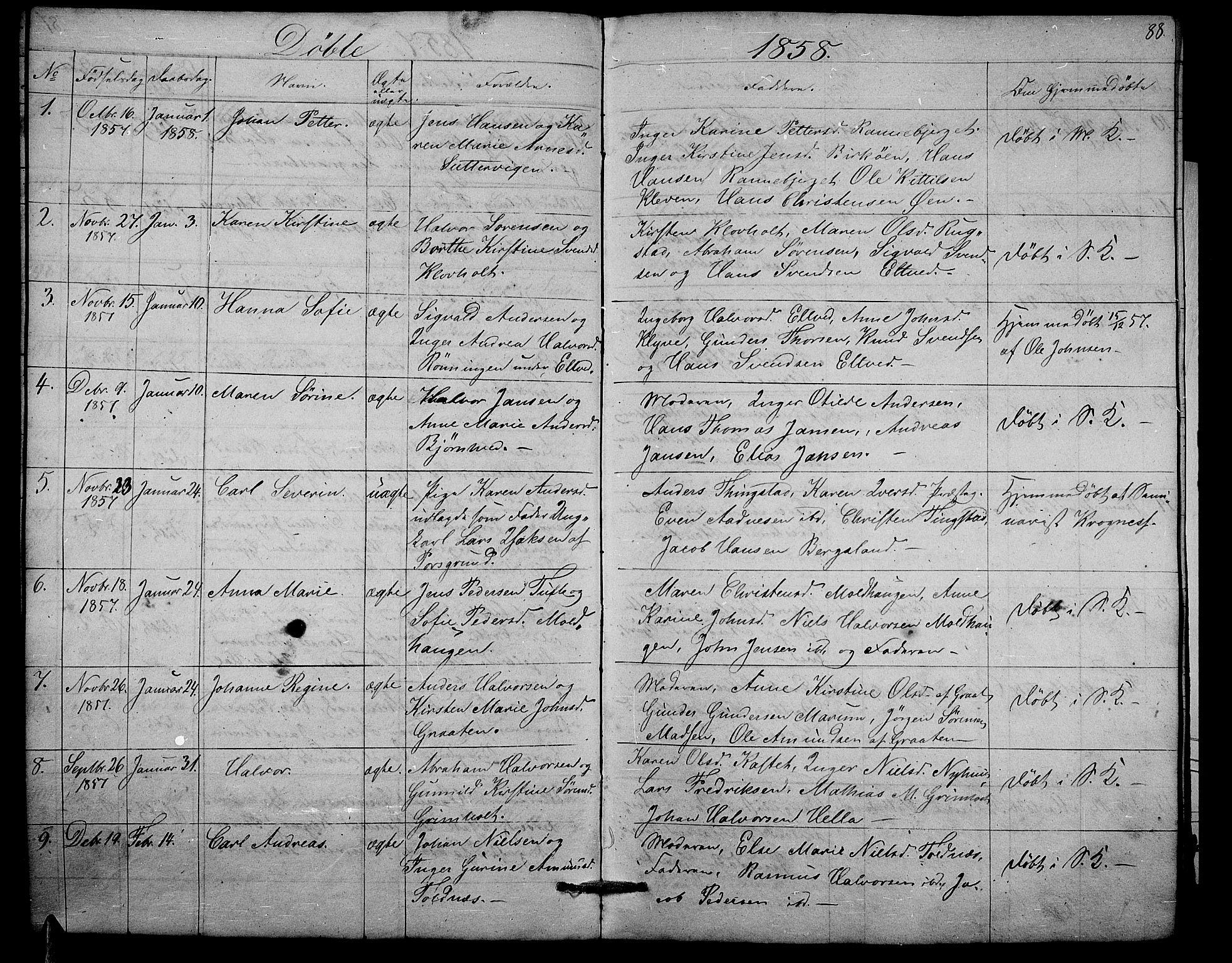 SAKO, Solum kirkebøker, G/Ga/L0003: Klokkerbok nr. I 3, 1848-1859, s. 88