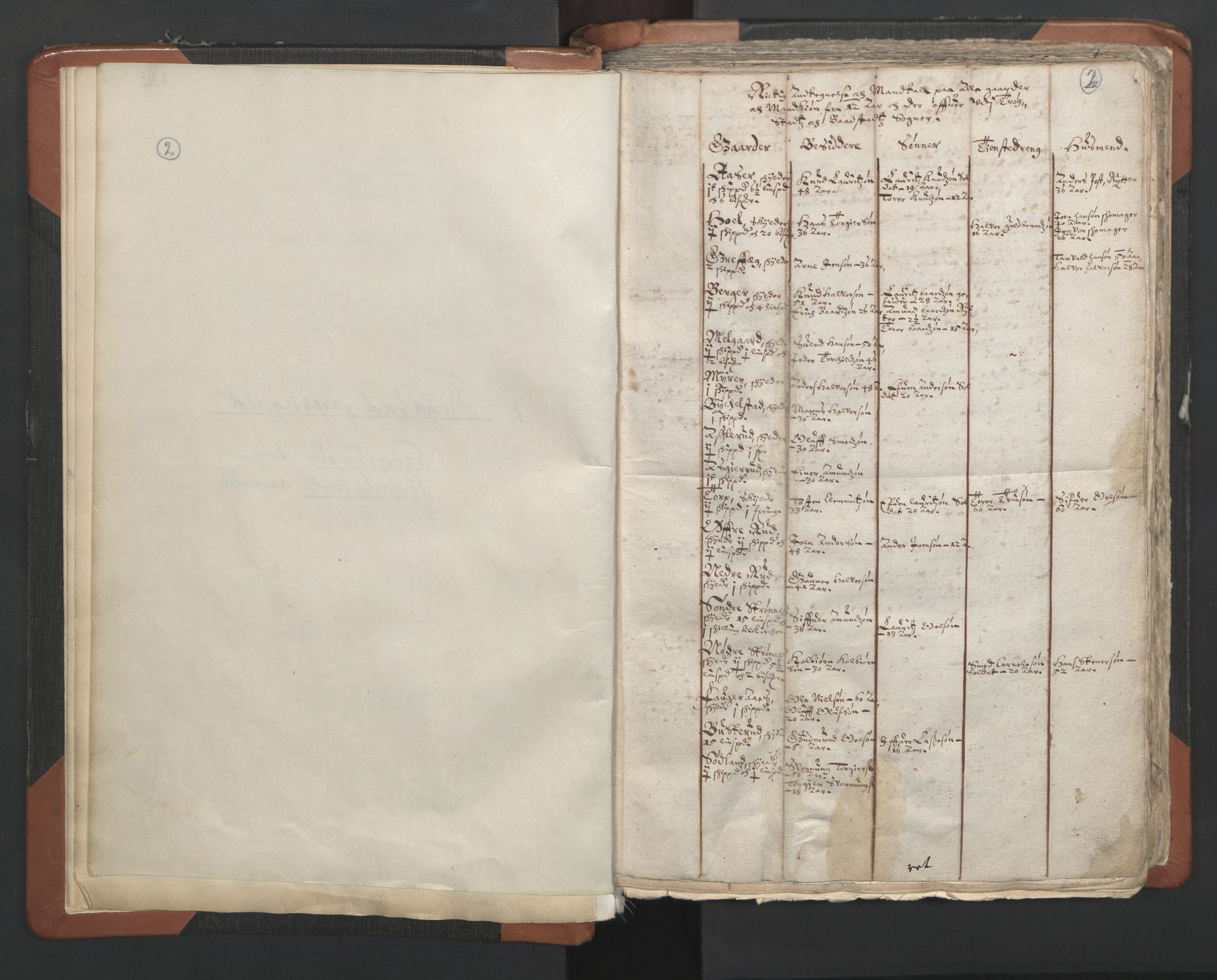 RA, Sogneprestenes manntall 1664-1666, nr. 2: Øvre Borgesyssel prosti, 1664-1666, s. 2