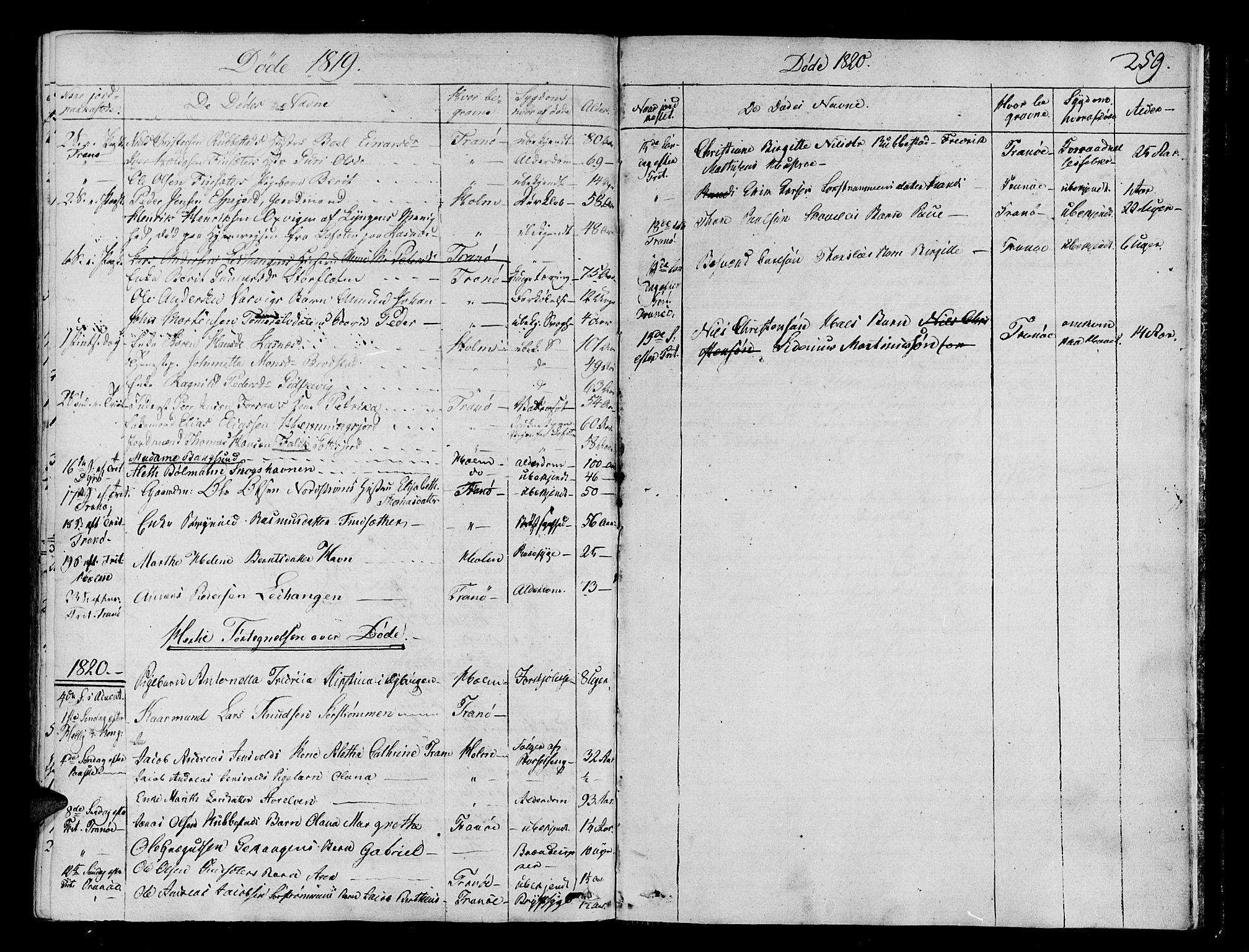 SATØ, Tranøy sokneprestkontor, I/Ia/Iaa/L0003kirke: Ministerialbok nr. 3, 1807-1820, s. 259