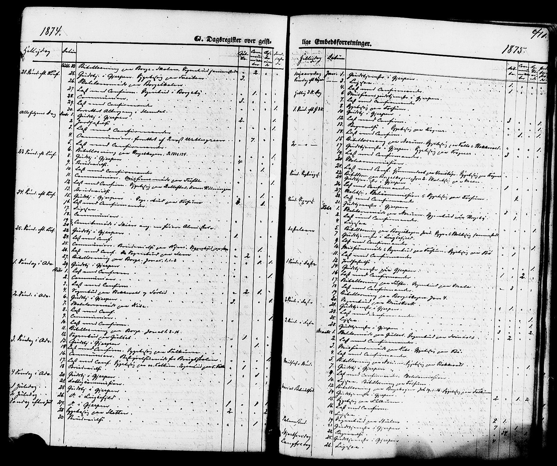 SAKO, Gjerpen kirkebøker, F/Fa/L0009: Ministerialbok nr. 9, 1872-1885, s. 410
