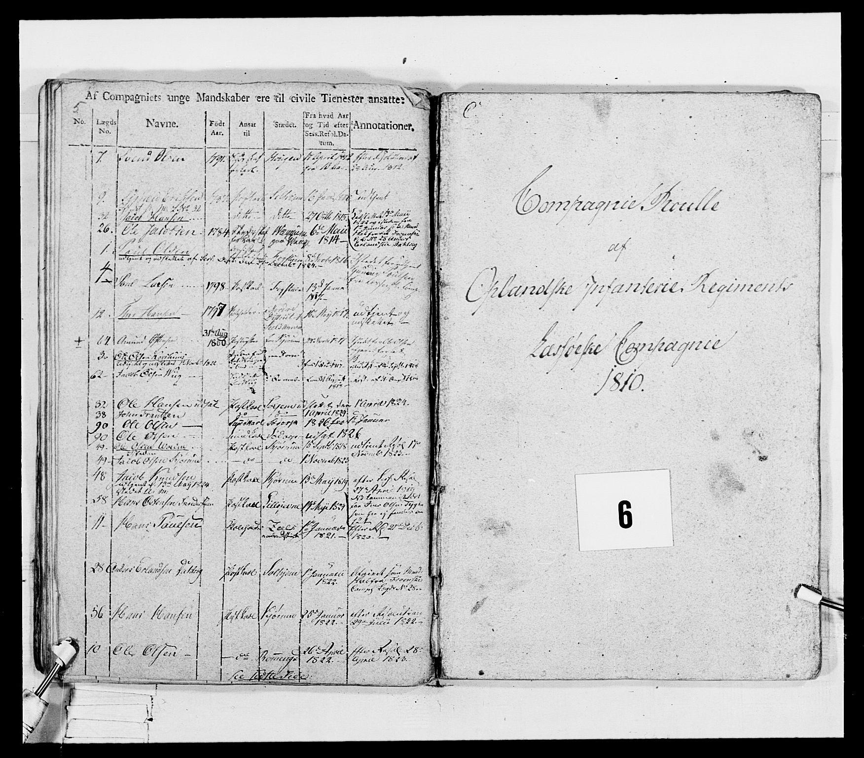 RA, Generalitets- og kommissariatskollegiet, Det kongelige norske kommissariatskollegium, E/Eh/L0069: Opplandske gevorbne infanteriregiment, 1810-1818, s. 267