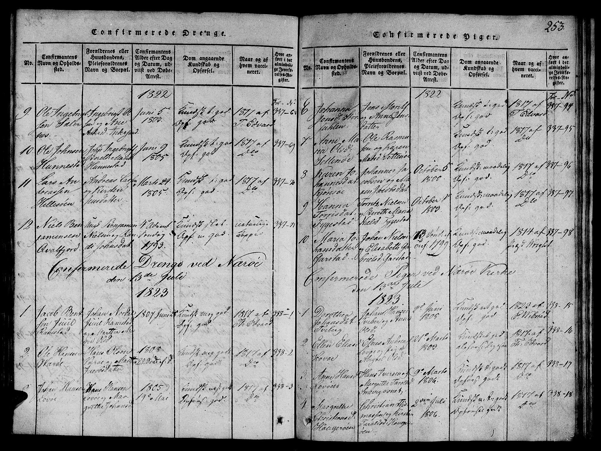SAT, Ministerialprotokoller, klokkerbøker og fødselsregistre - Nord-Trøndelag, 784/L0667: Ministerialbok nr. 784A03 /1, 1816-1829, s. 253