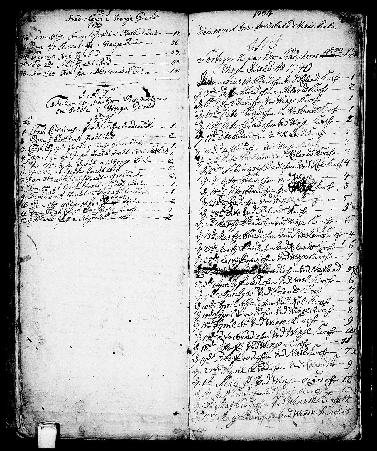 SAKO, Vinje kirkebøker, F/Fa/L0001: Ministerialbok nr. I 1, 1717-1766, s. 254