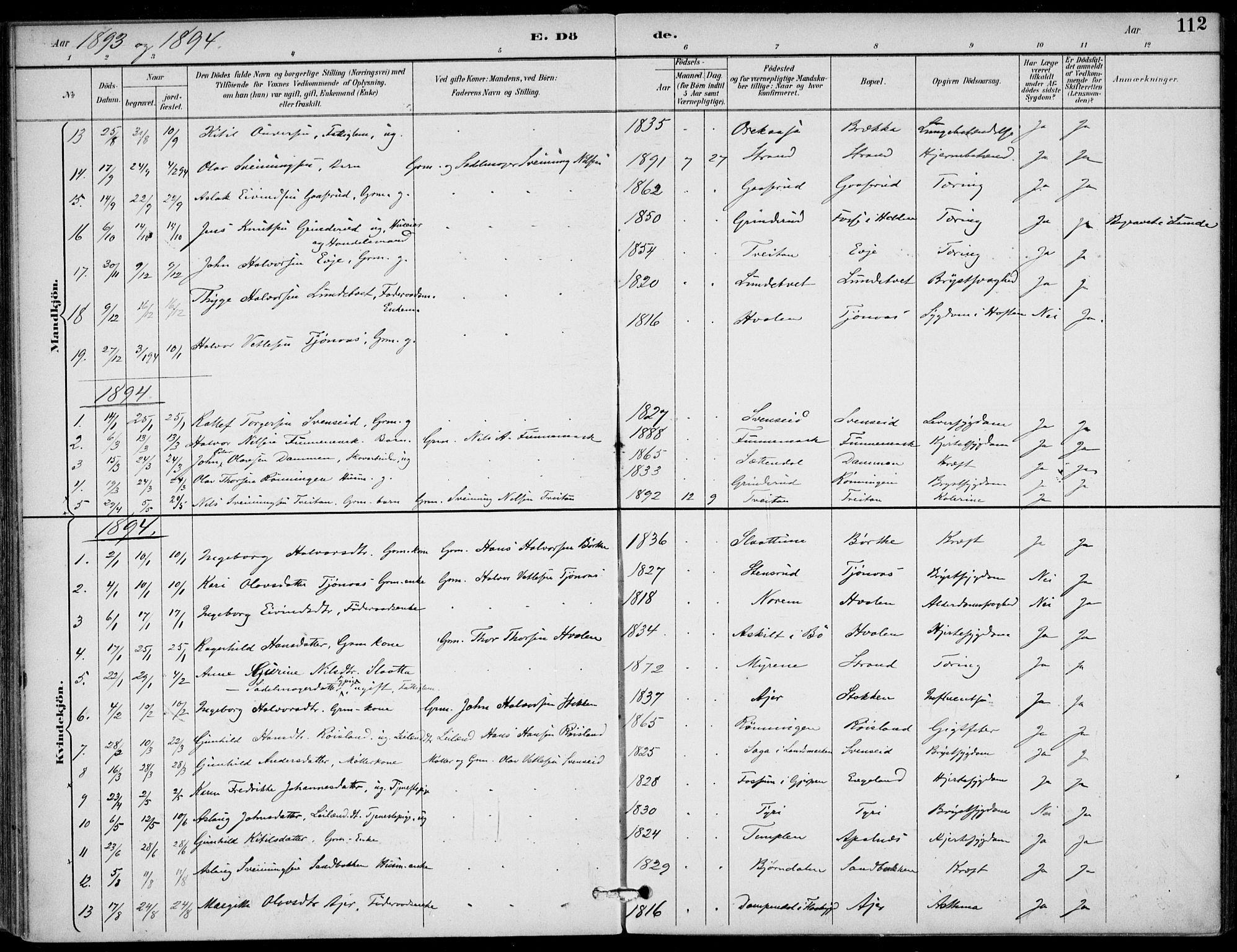 SAKO, Lunde kirkebøker, F/Fa/L0003: Ministerialbok nr. I 3, 1893-1902, s. 112