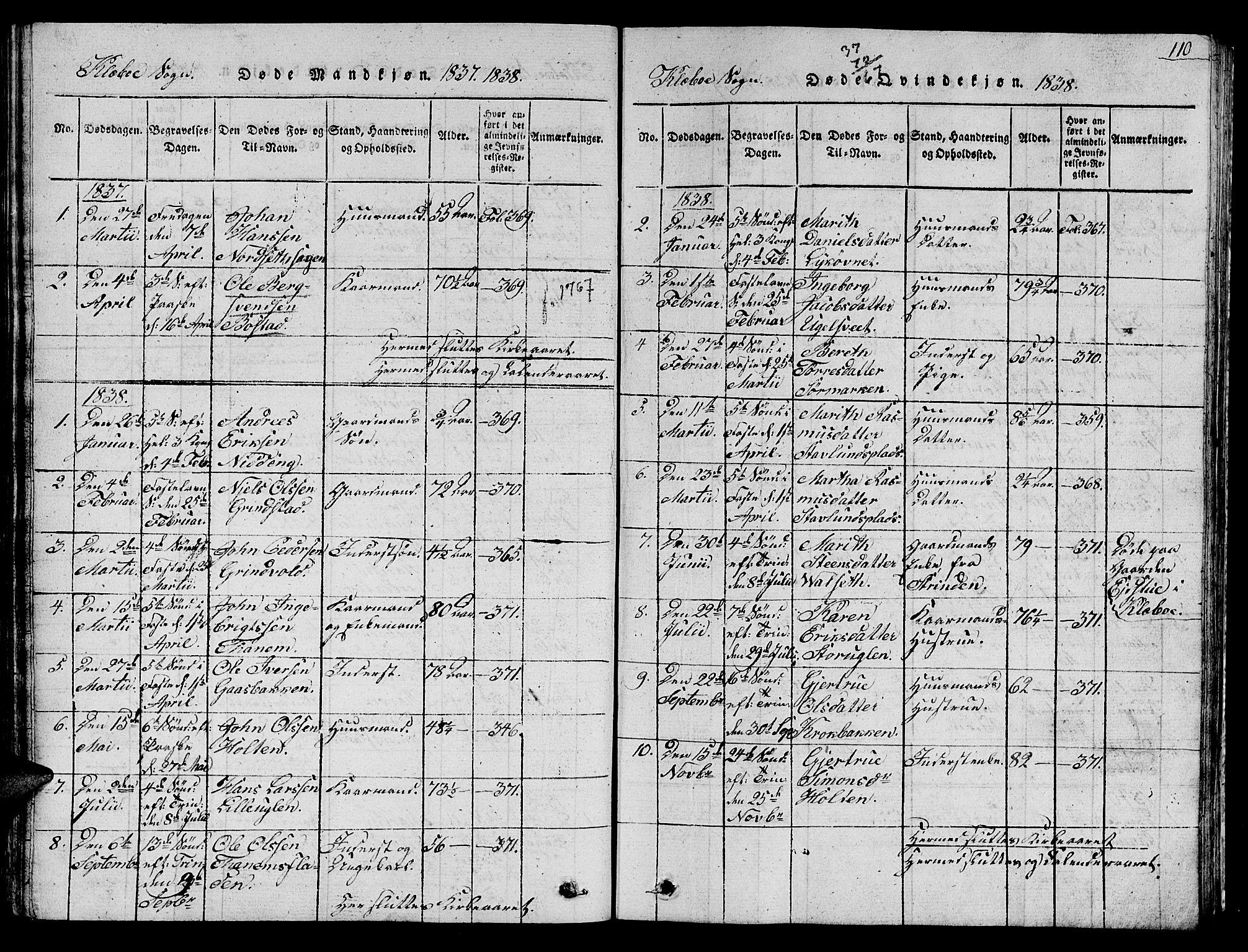 SAT, Ministerialprotokoller, klokkerbøker og fødselsregistre - Sør-Trøndelag, 618/L0450: Klokkerbok nr. 618C01, 1816-1865, s. 110