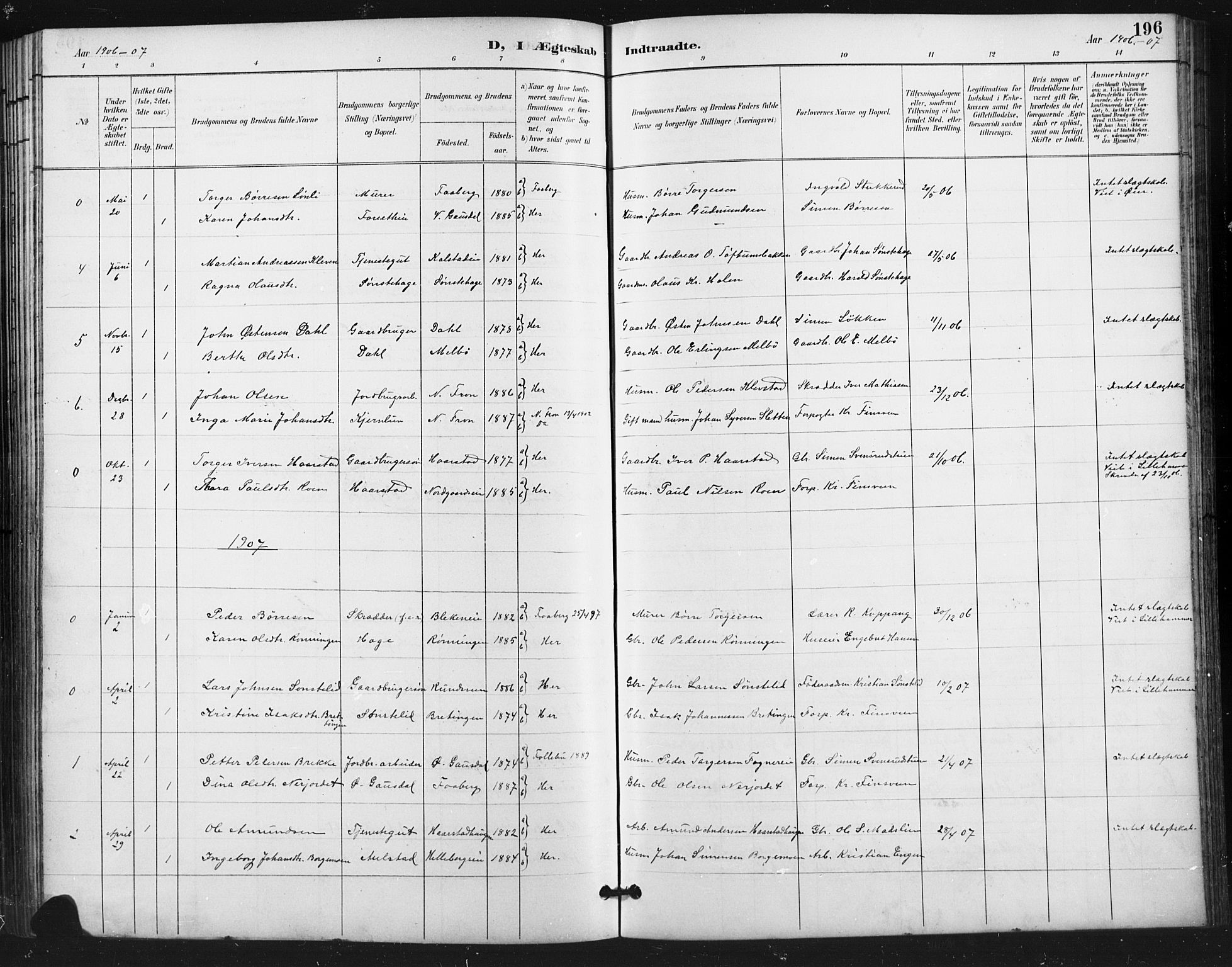 SAH, Vestre Gausdal prestekontor, Klokkerbok nr. 3, 1896-1925, s. 196
