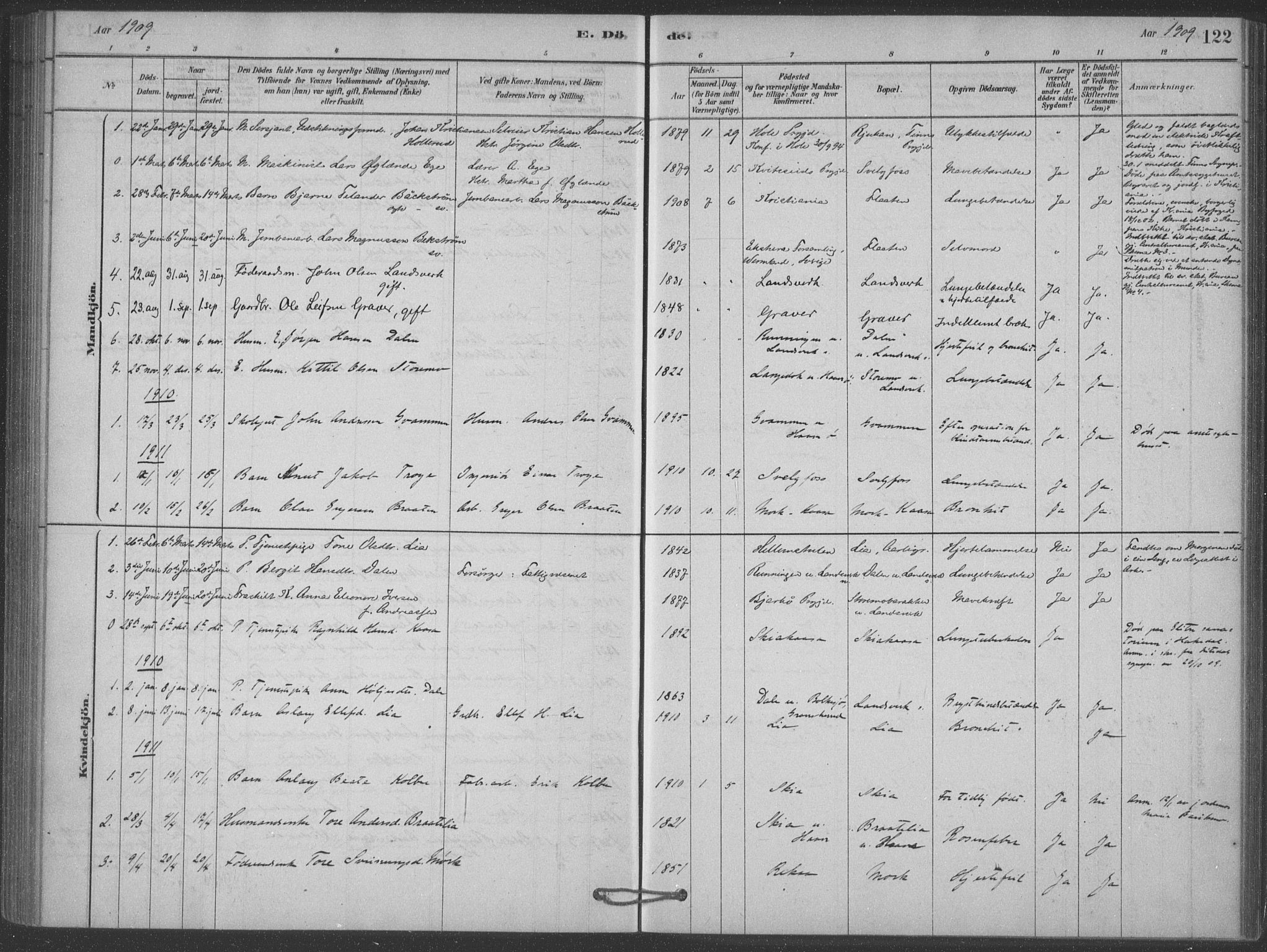 SAKO, Heddal kirkebøker, F/Fb/L0002: Ministerialbok nr. II 2, 1878-1913, s. 122