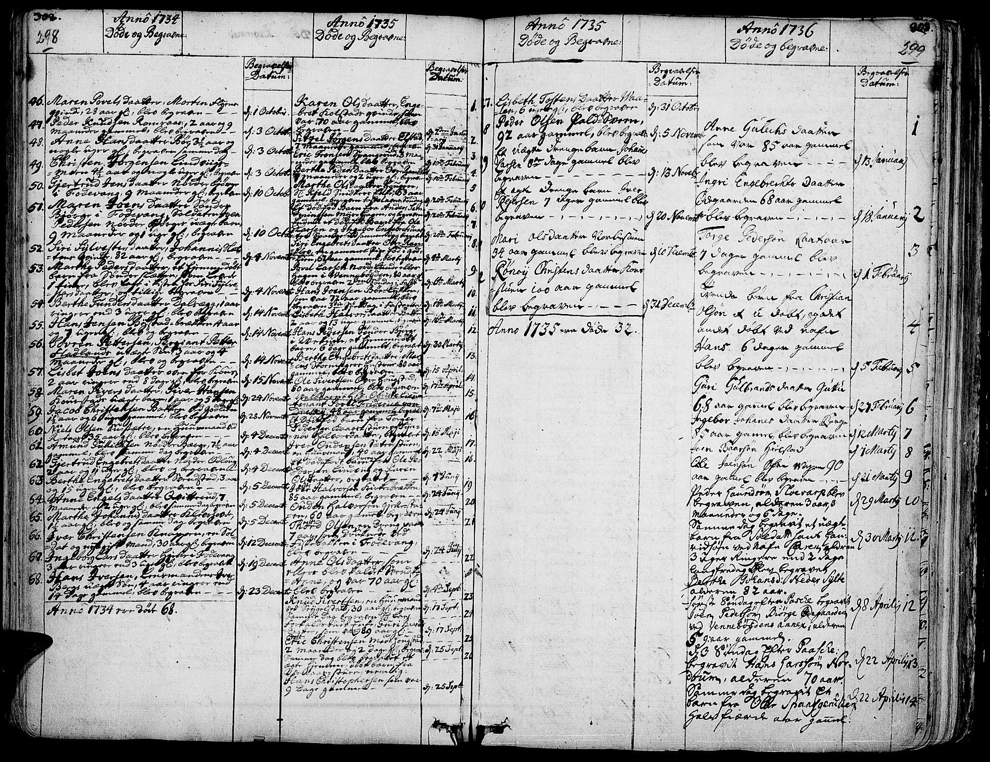 SAH, Ringebu prestekontor, Ministerialbok nr. 2, 1734-1780, s. 298-299
