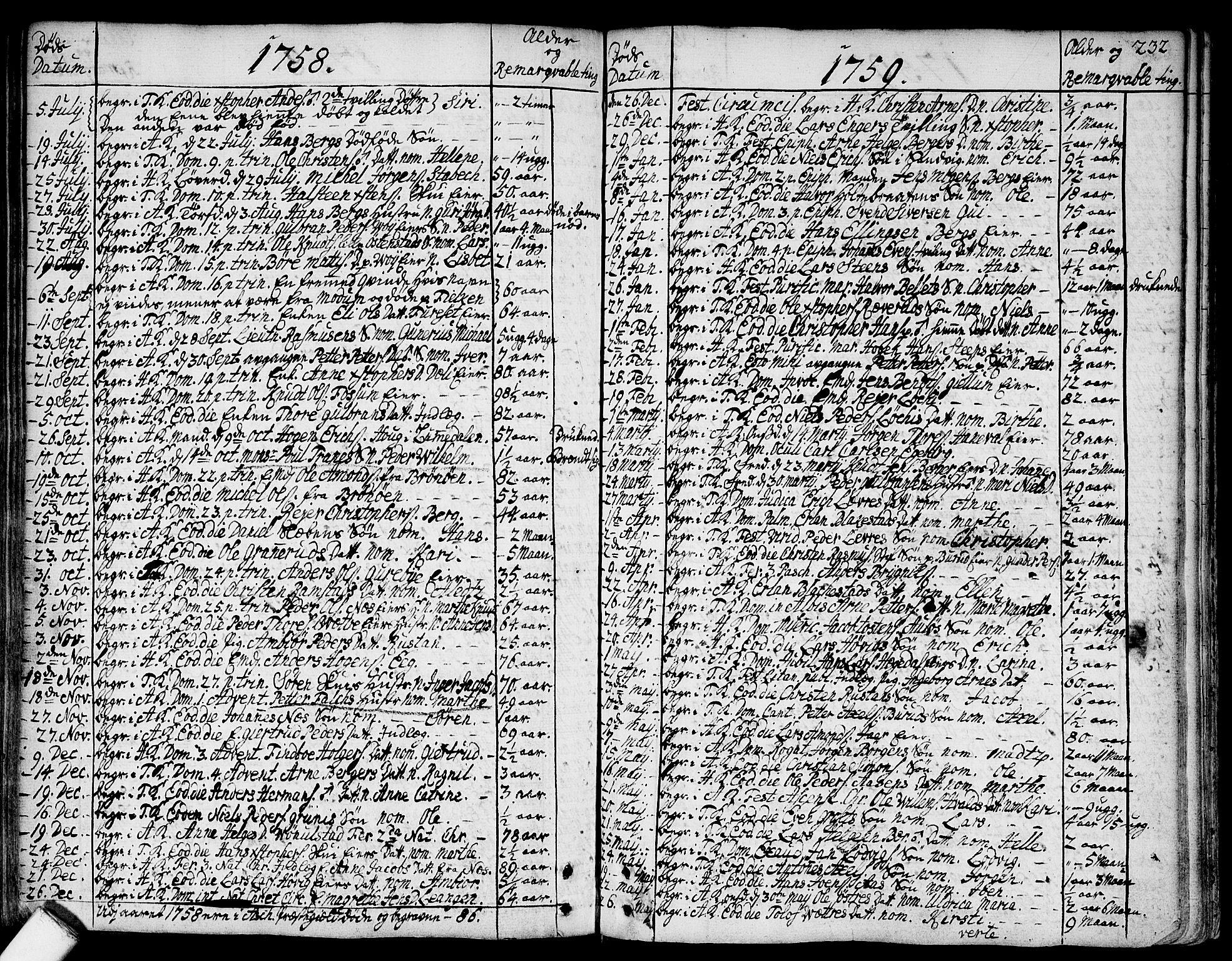 SAO, Asker prestekontor Kirkebøker, F/Fa/L0002: Ministerialbok nr. I 2, 1733-1766, s. 232