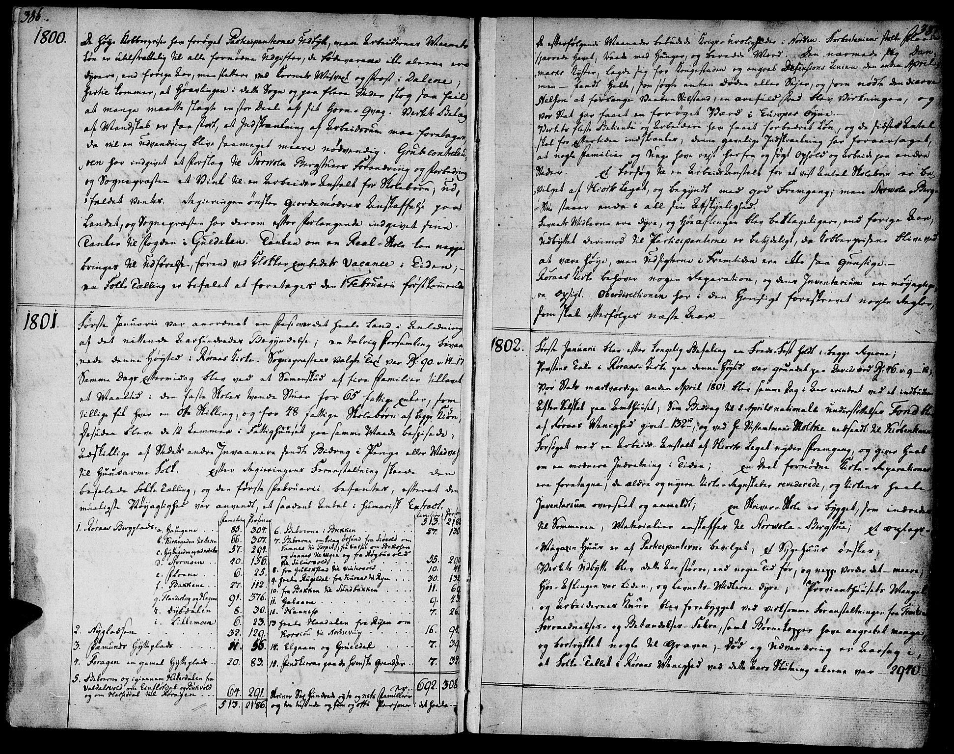 SAT, Ministerialprotokoller, klokkerbøker og fødselsregistre - Sør-Trøndelag, 681/L0927: Ministerialbok nr. 681A05, 1798-1808, s. 386-387