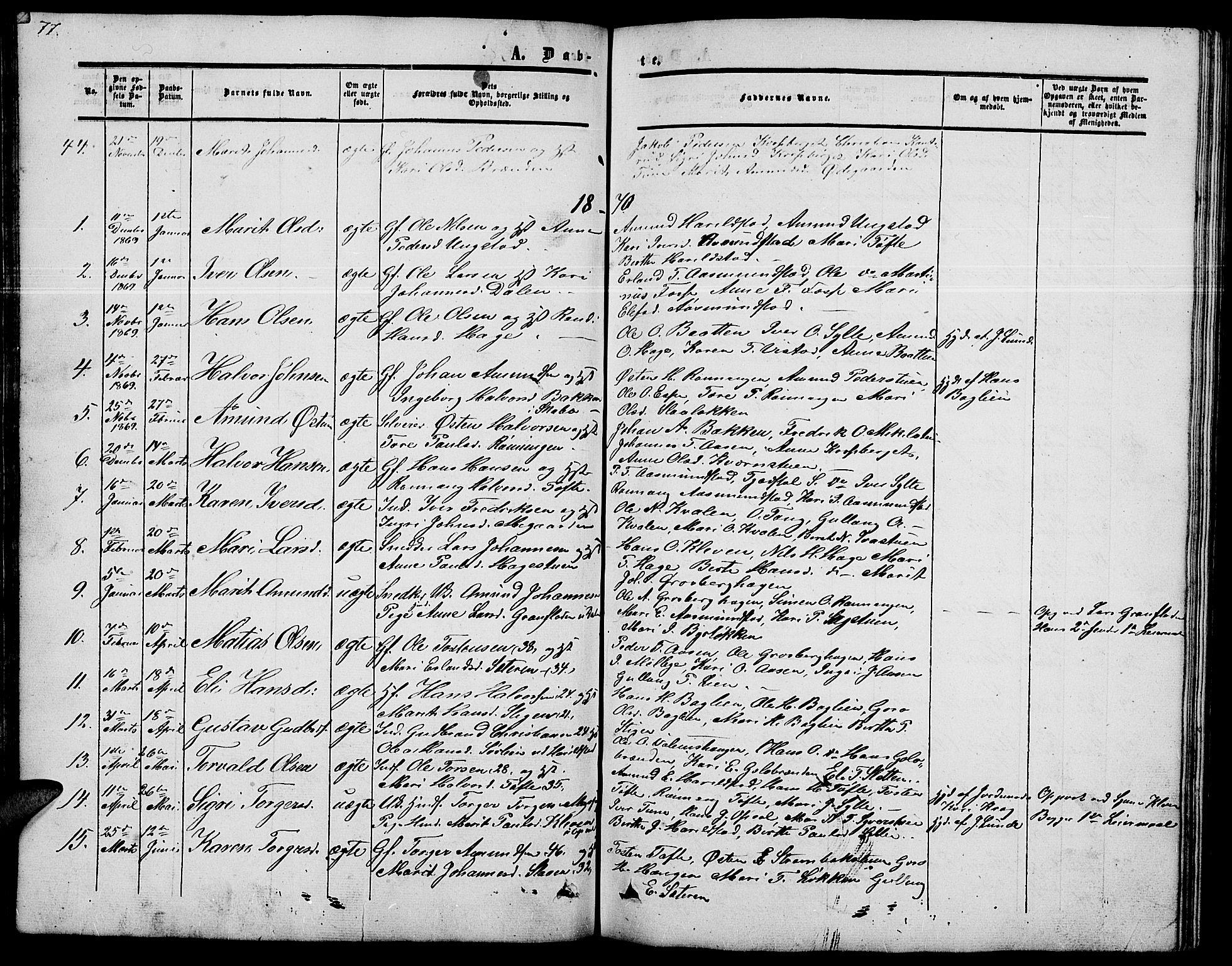 SAH, Nord-Fron prestekontor, Klokkerbok nr. 2, 1851-1883, s. 77
